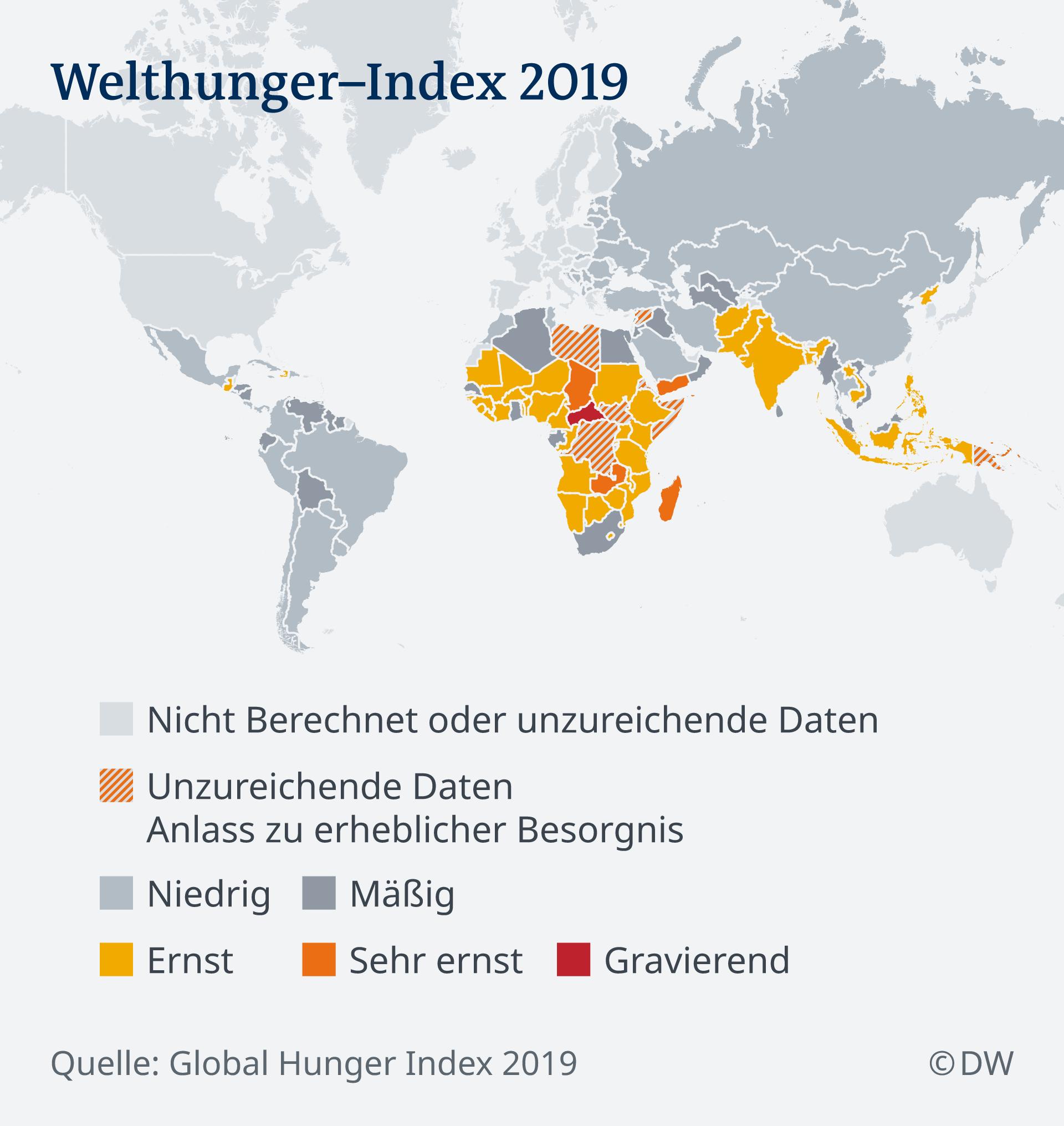 Infografik Welthungerindex 2019 DE ***SPERRFRIST BIS 15.10.2019 (10:00 Uhr CEST)***