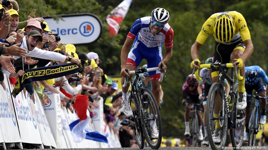 Tour De France 2020 Fahrer