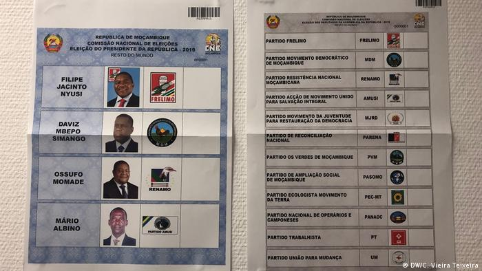 Berlin | Liste der Kandidaten für die Mosambikanische Wahlen