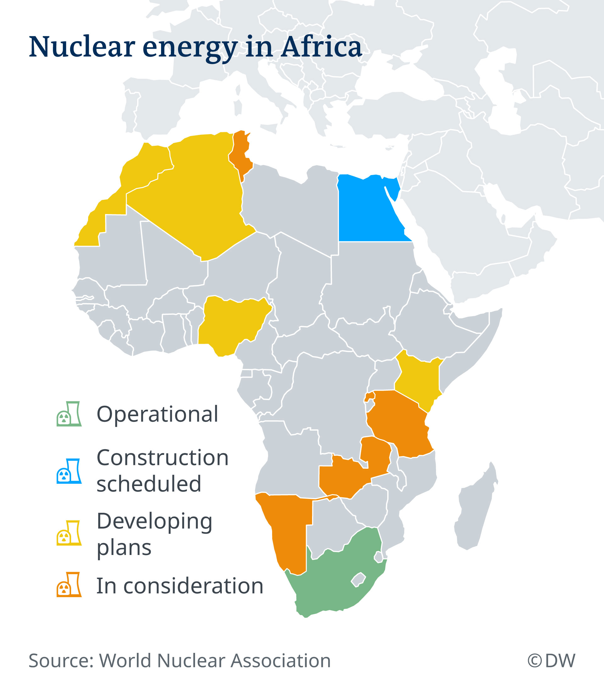 Different stages of nuclear energy in Africa, based on information from the World Nuclear Association