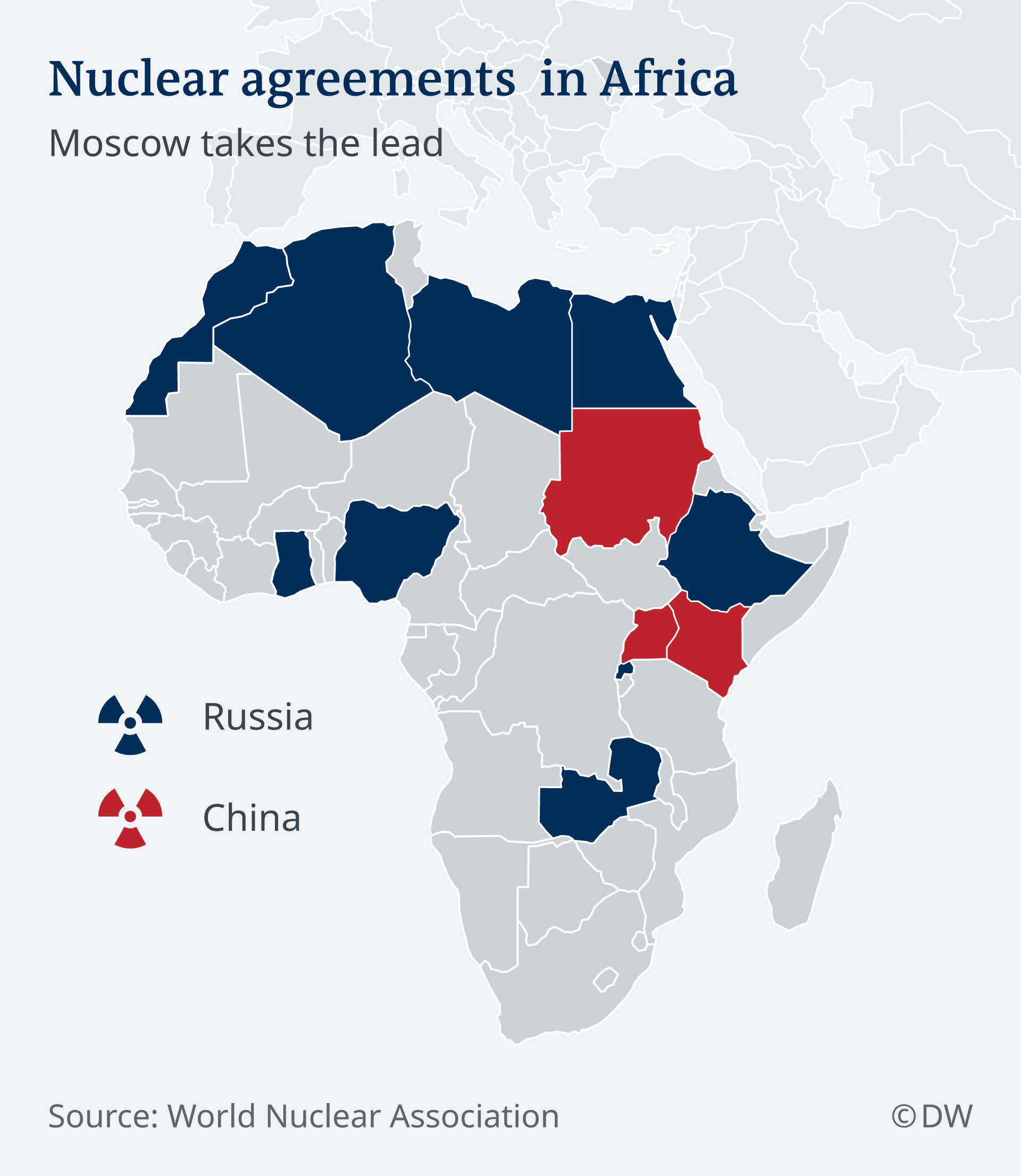 Info graphics Nuclear agreements in Africa