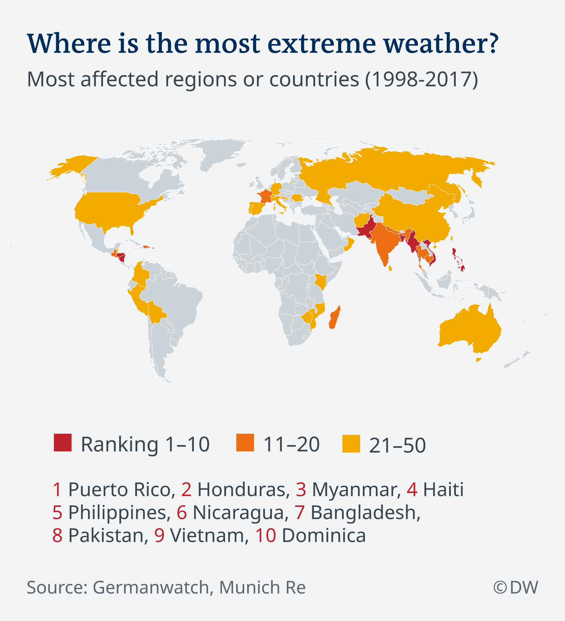 Where is the most extreme weather?