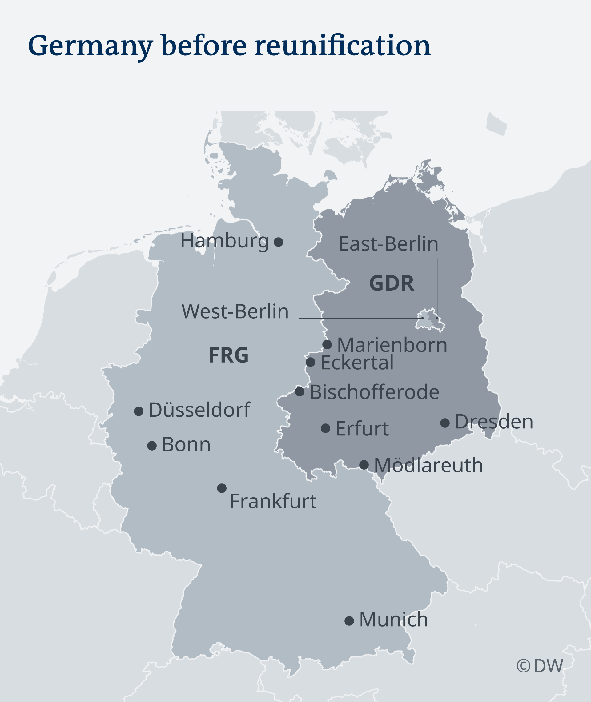 Germany before reunification in 1989