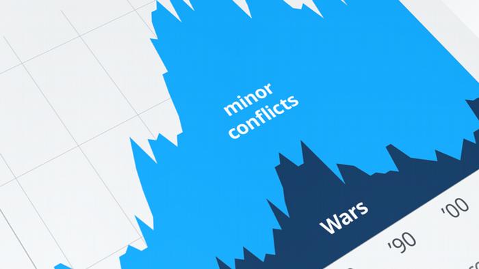 Data visualization conflict war Berlin Wall teaser