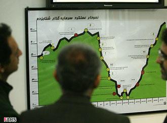 نمائی از بورس تهران:تولید ناخالص ملی به تنهائی شاخص پیشرفت اقتصادی نیست