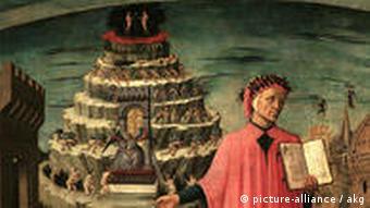 Painting representing Dante's Inferno, by Domenico di Michelino, 1465