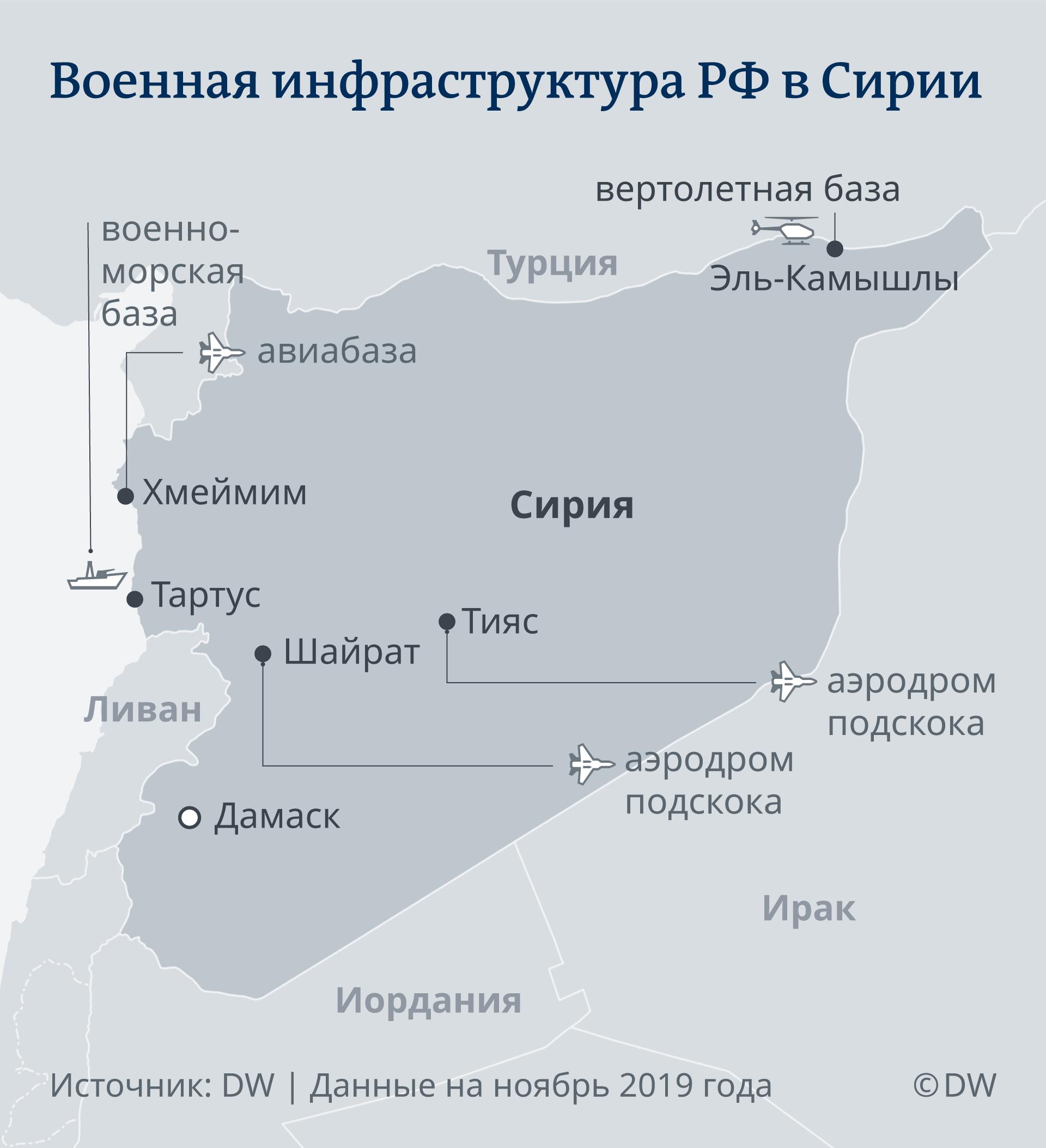 Российские военные базы в Сирии