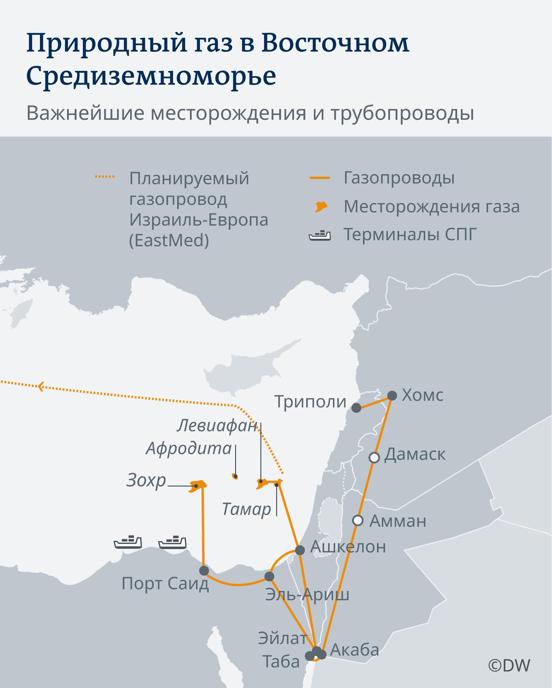 Karte Gaspipelines im Mittelmeer RU