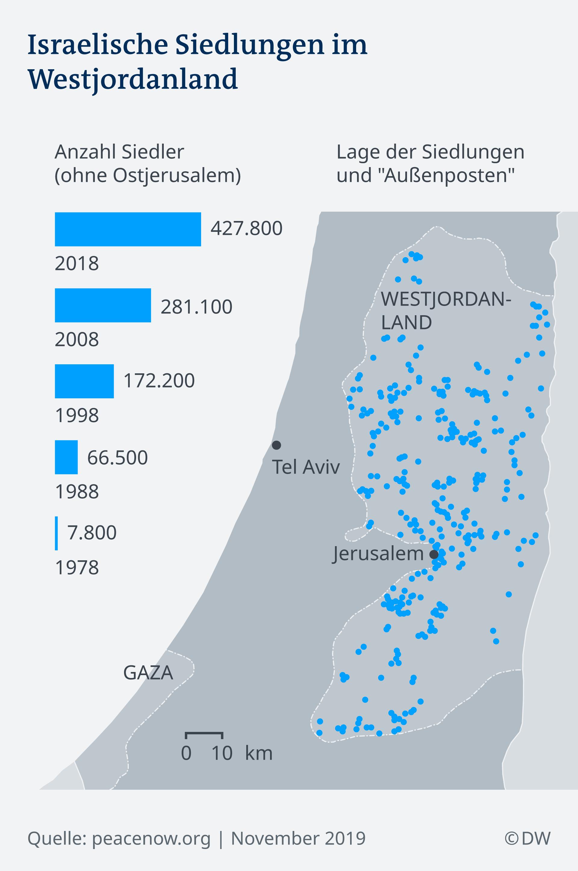 Infografik Karte israelische Siedlungen Westjordanland DE