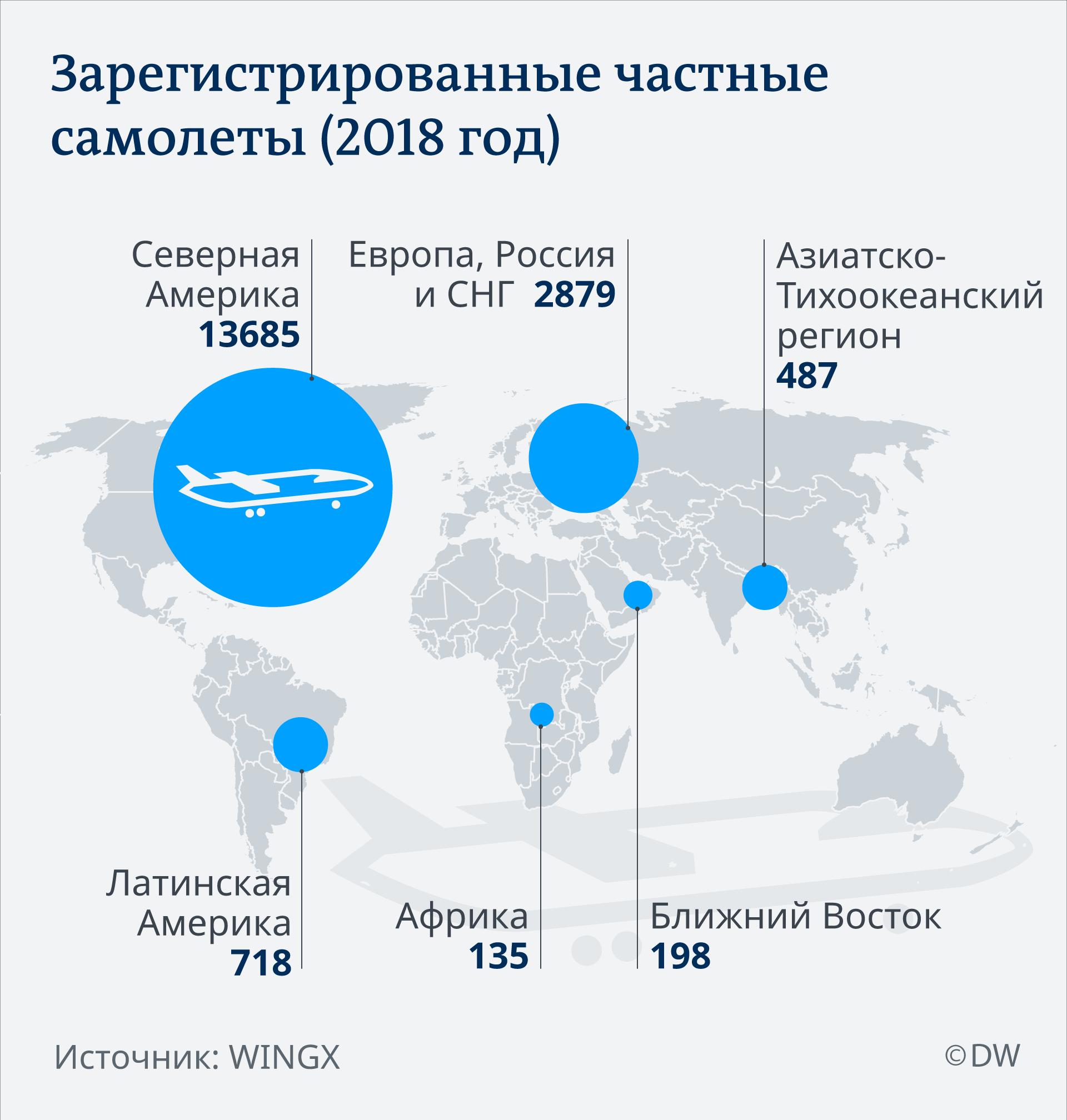 Инфографика: зарегистрированные частные самолеты, данные за 2018 год