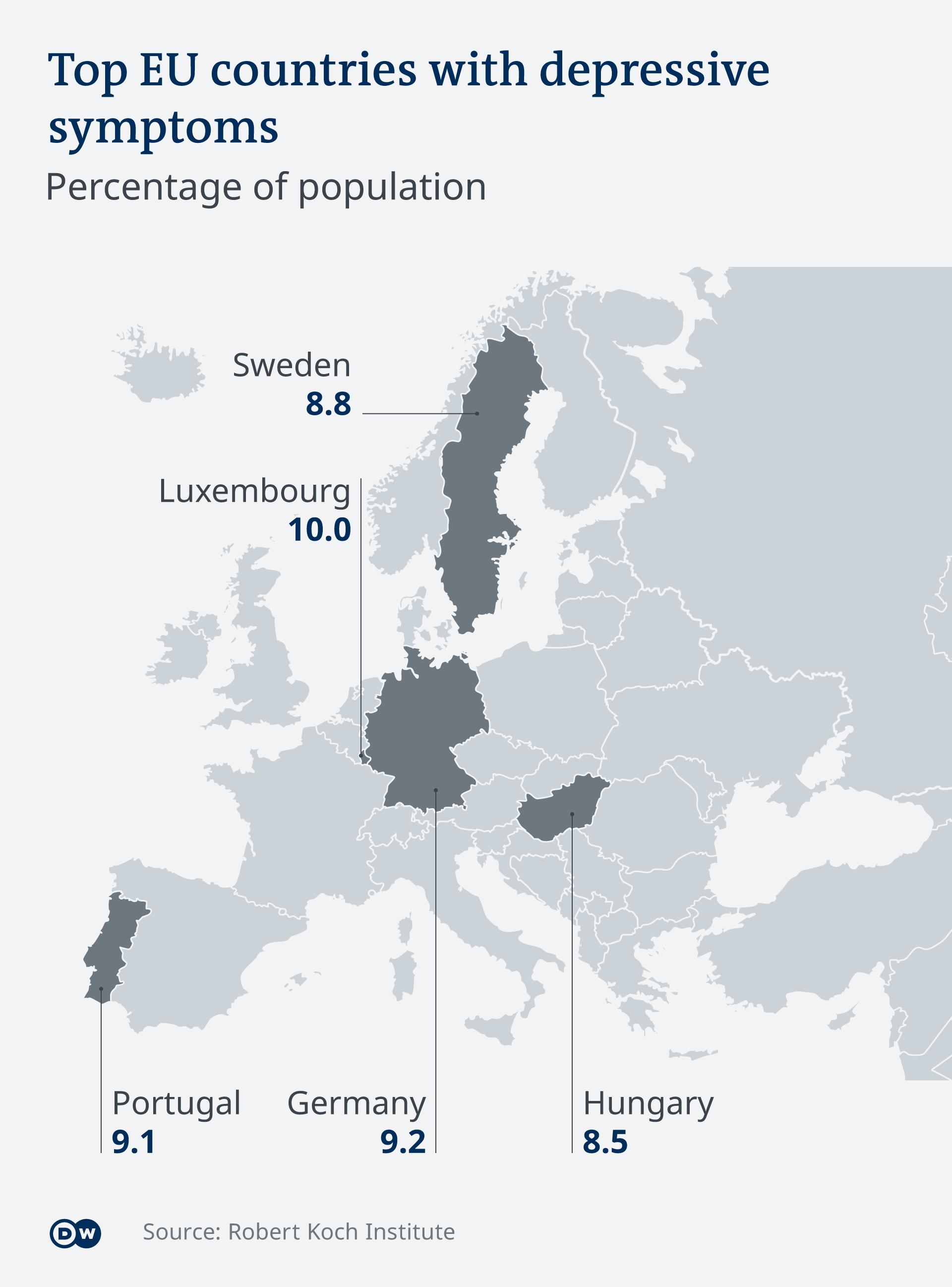 أكثر خمس دول يعاني مواطنوها من الاكتئاب في الاتحاد الأوروبي