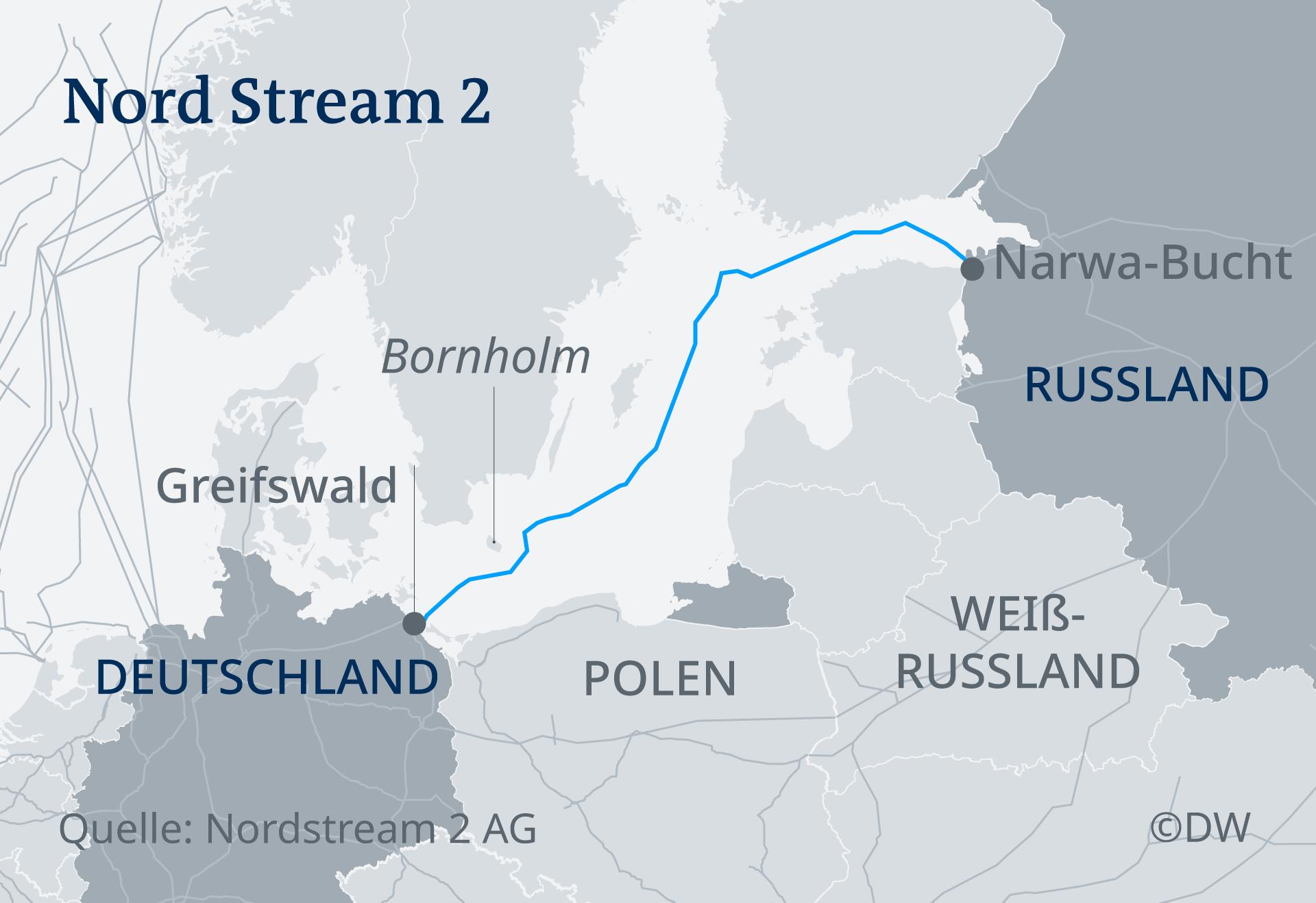 Χάρτης από που περνάει ο αγωγός North Stream 2