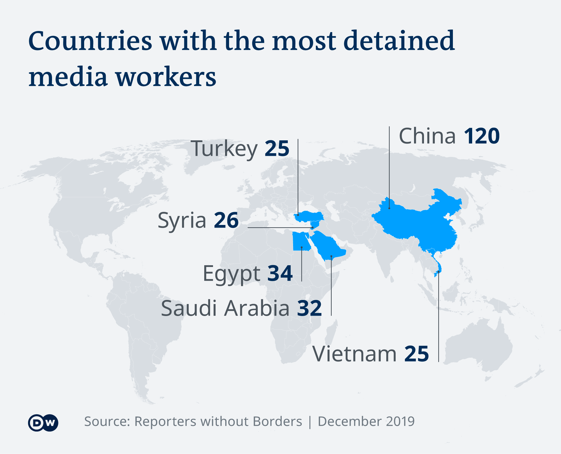 Infografik Reporter ohne Grenzen inhaftierte Medienschaffende EN