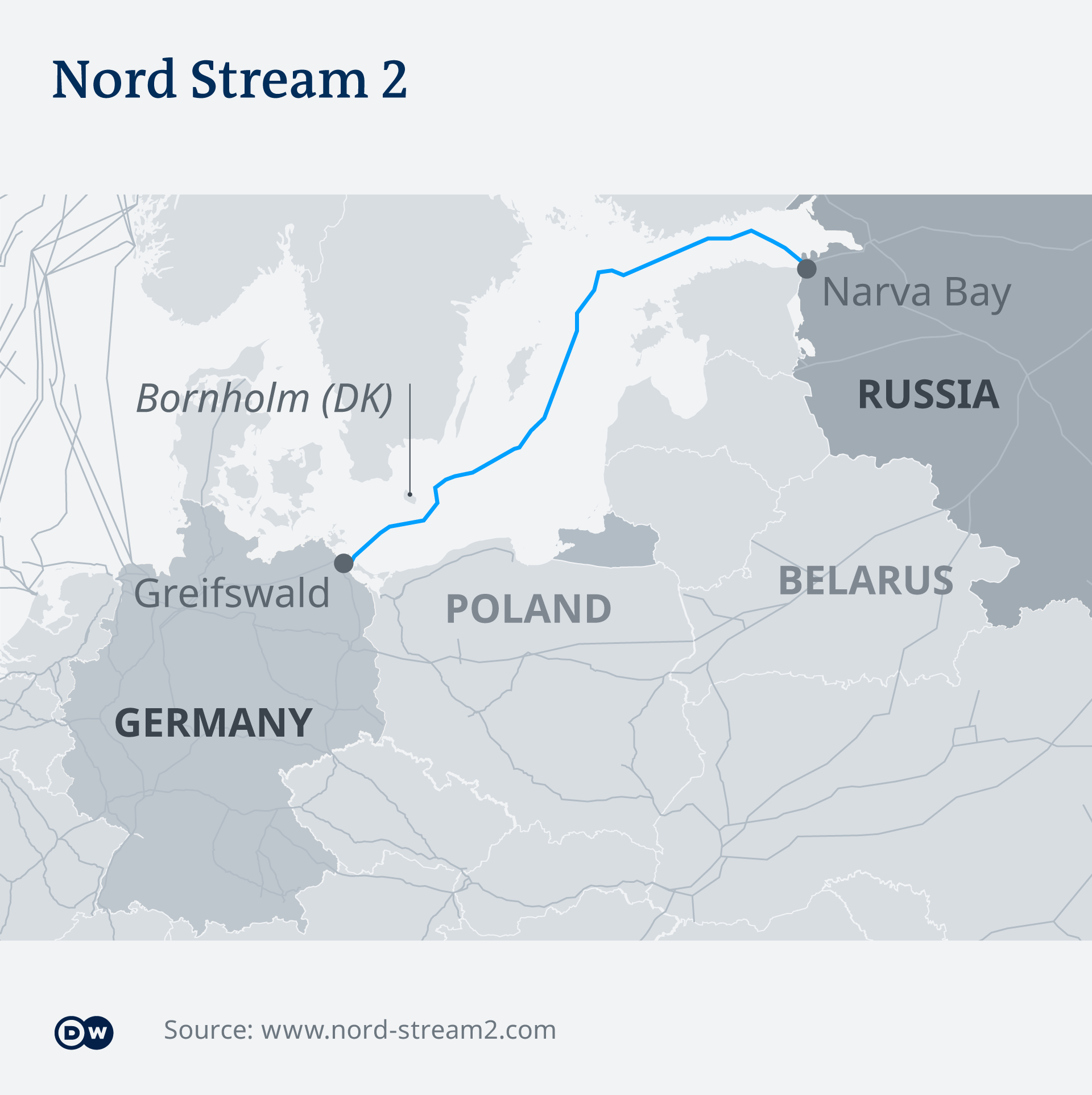 Map Nord Stream 2