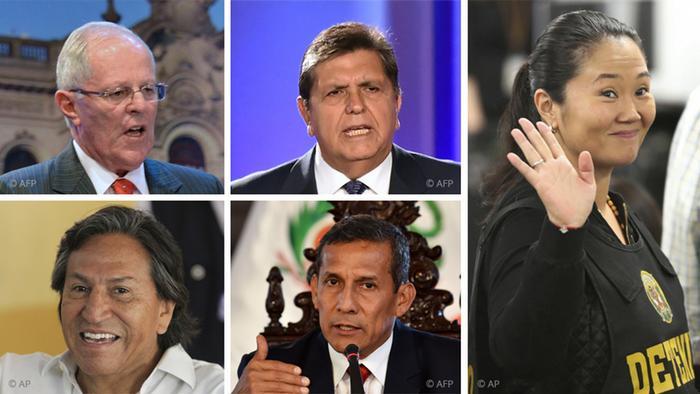 Kombobild Peru Korruptionsskandal in Lateinamerika Lava Jato