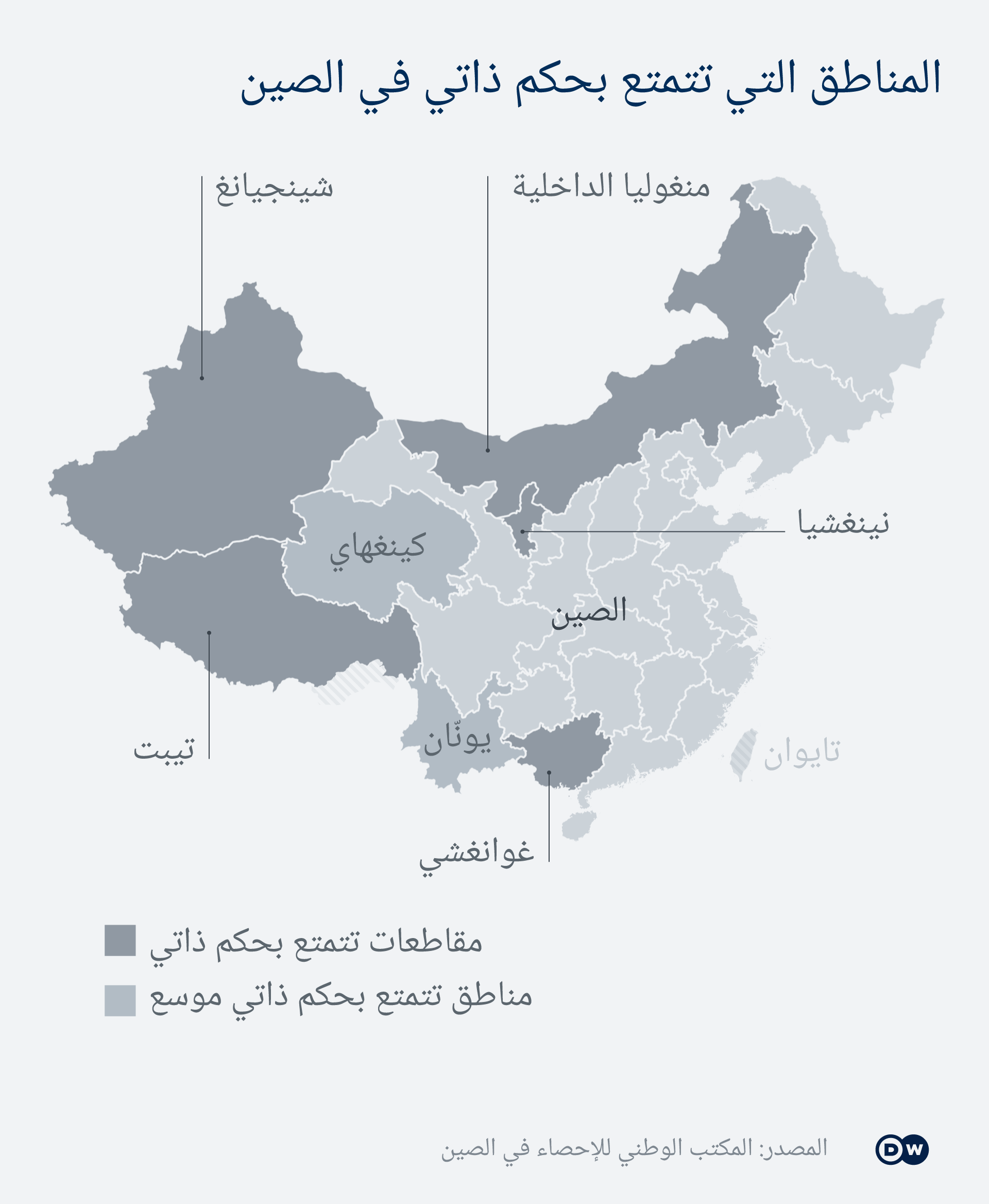 Infografik Karte die 5 Autonomen Regionen Chinas AR