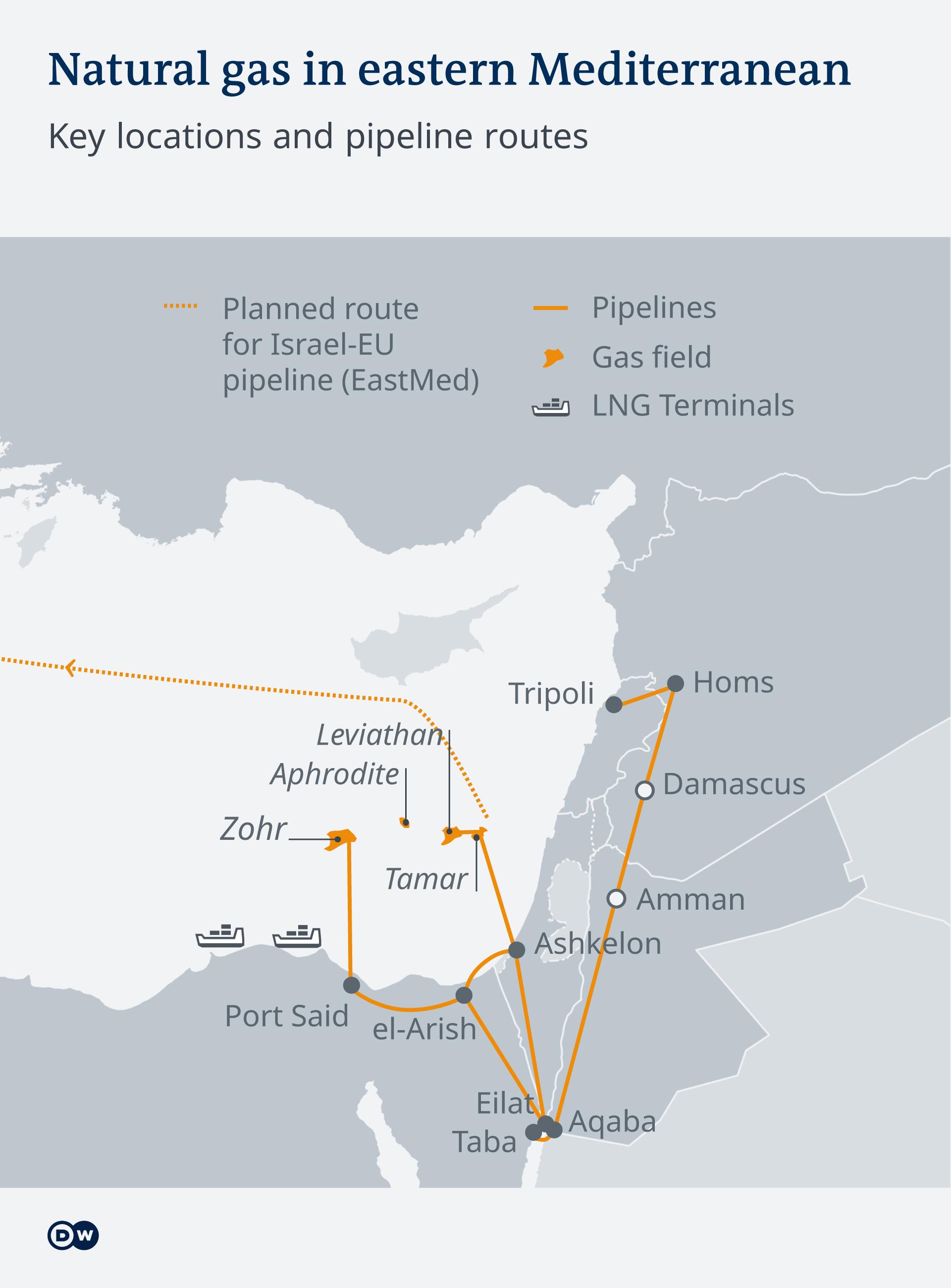 Postojeći i planirani plinovodi na istočnom Sredozemlju te nalazišta plina u Sredozemnom moru Zohr i Tamar.