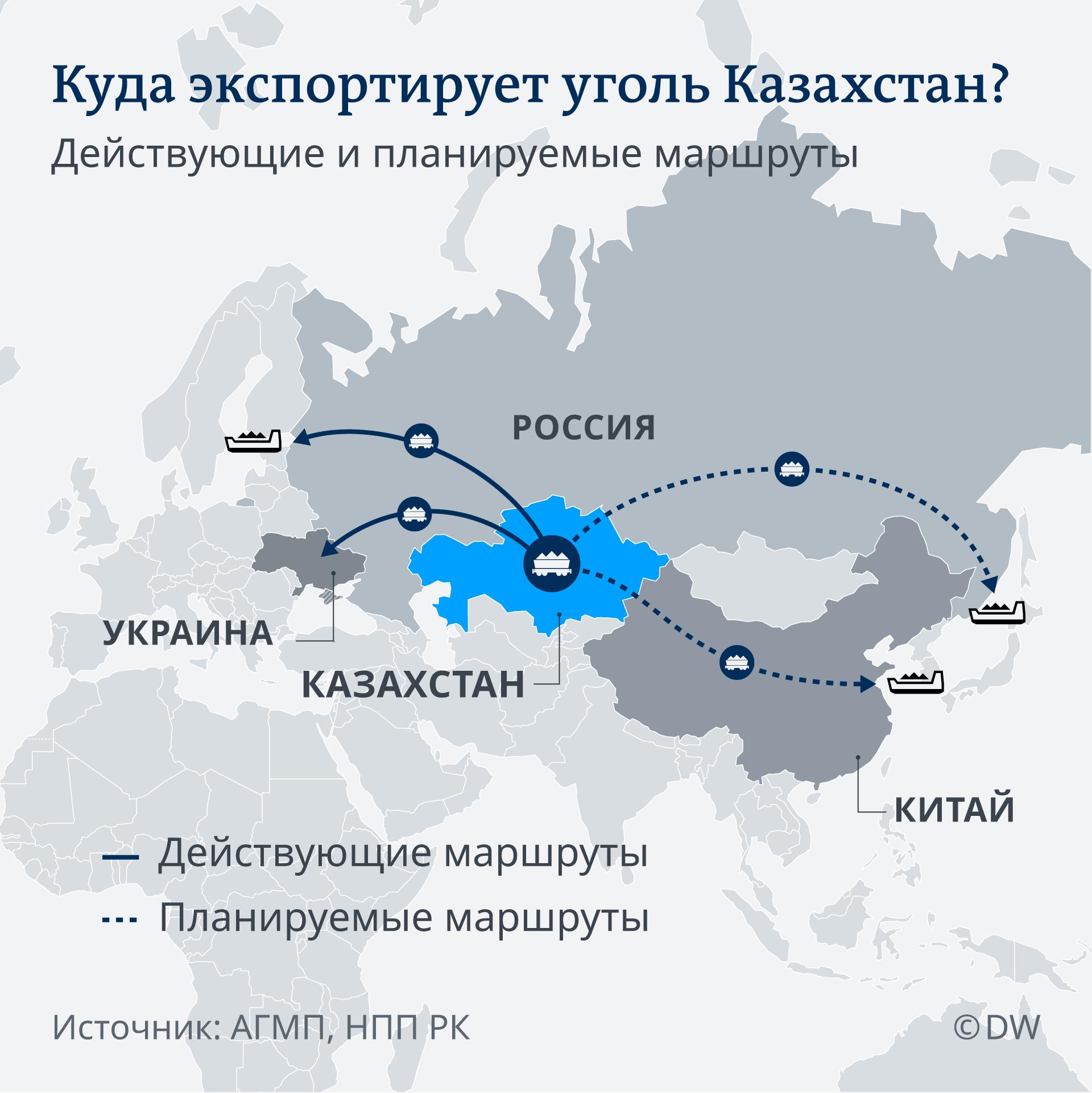 Инфографика Экспорт угля из Казахстана
