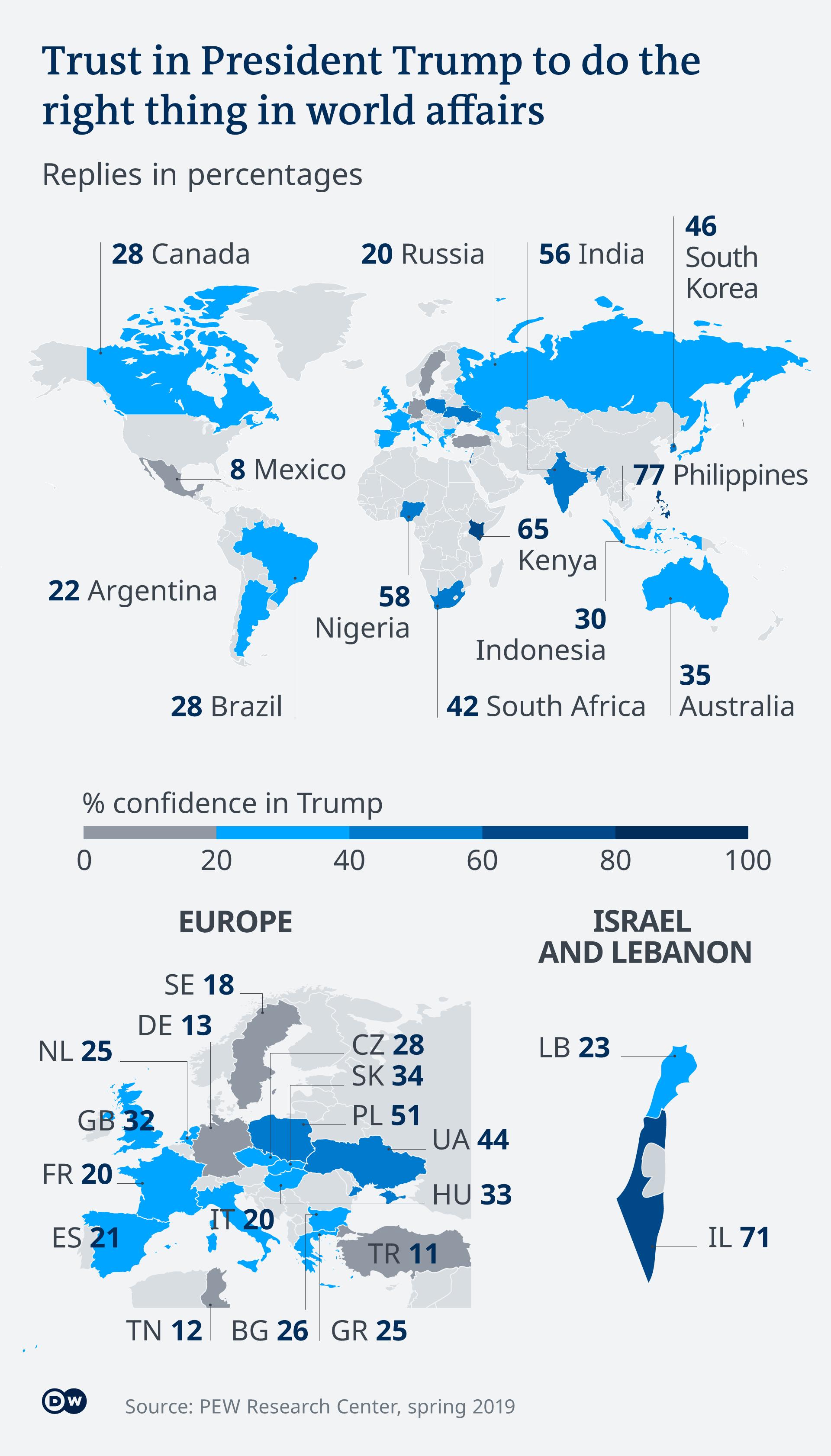 Infografik Karte Vertrauen in Trumps Politik weltweit EN