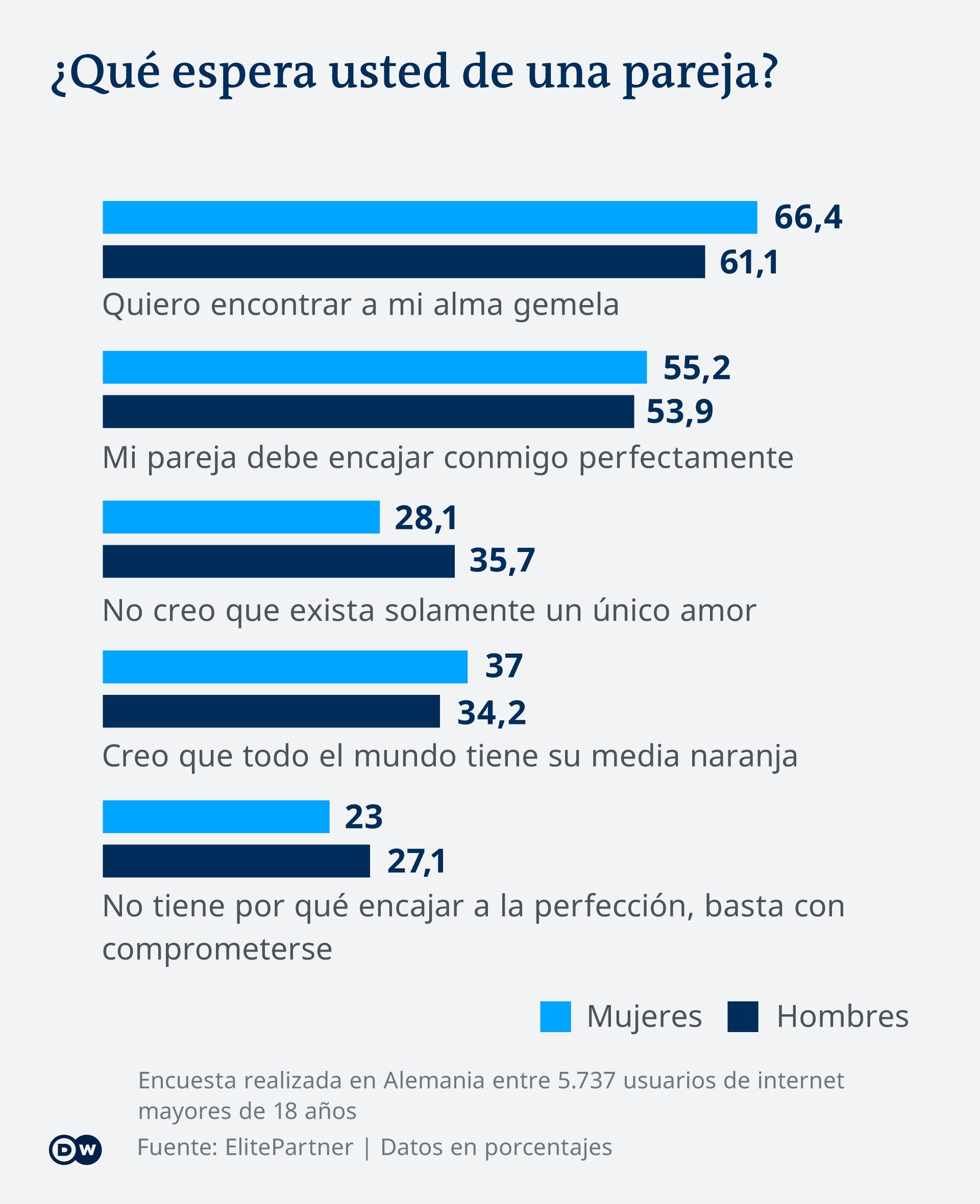 micción promedio por día hombres