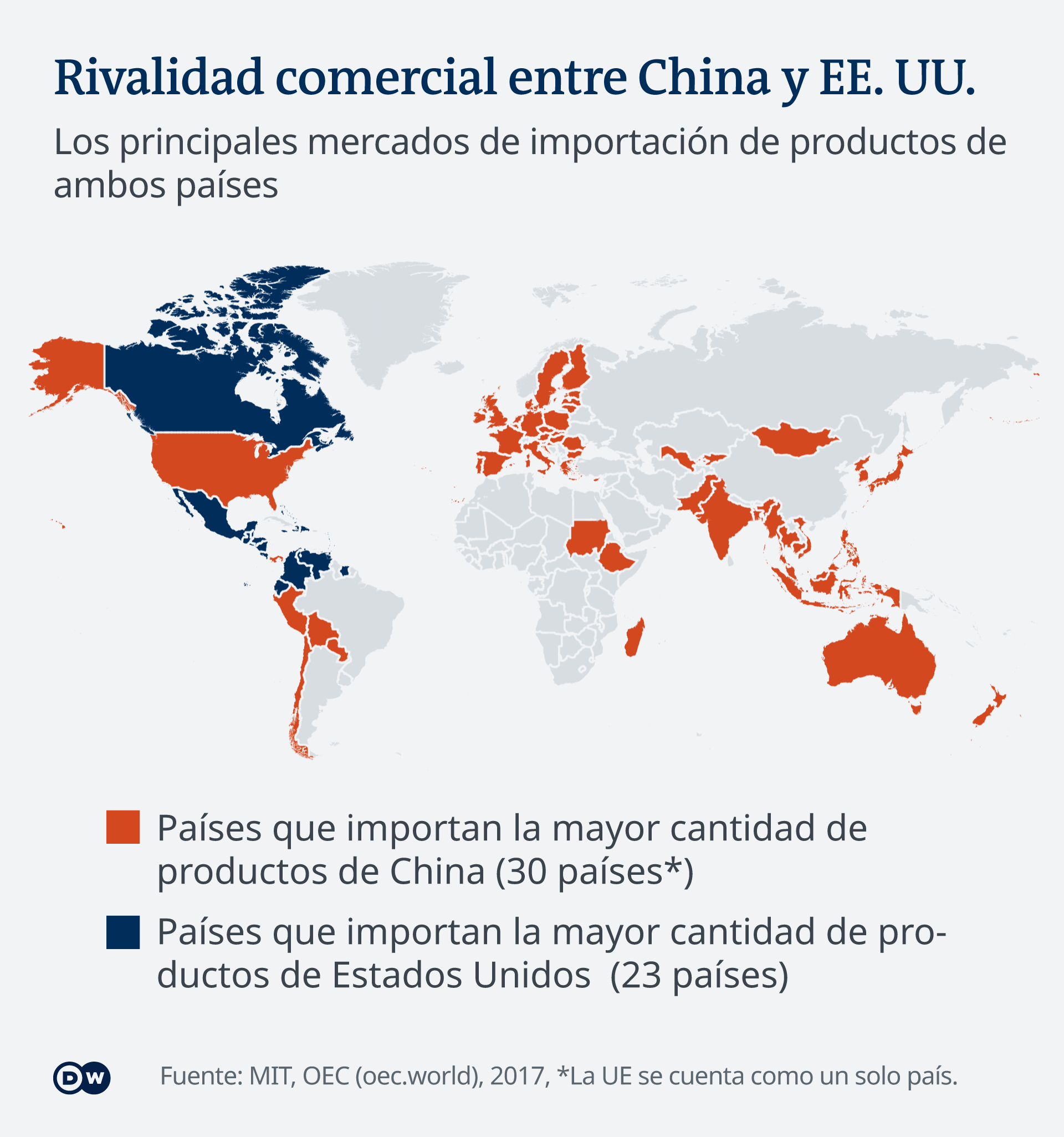 Infografik China US Handel Import ES