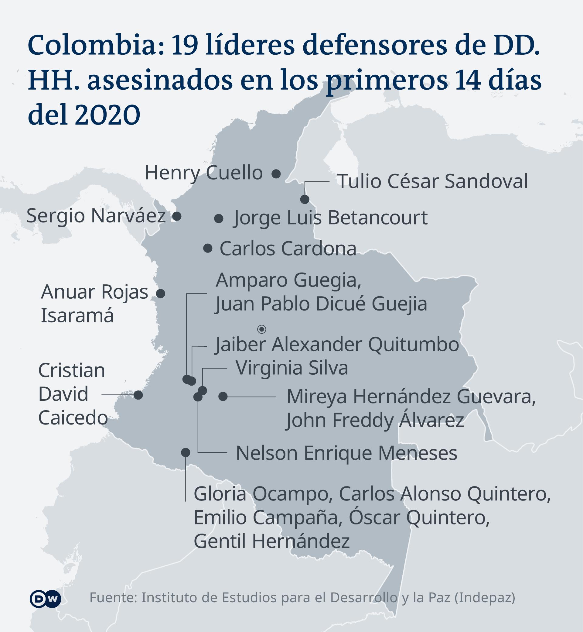 Infografik Kolumbien getötete Aktivisten Anfang 2020 ES