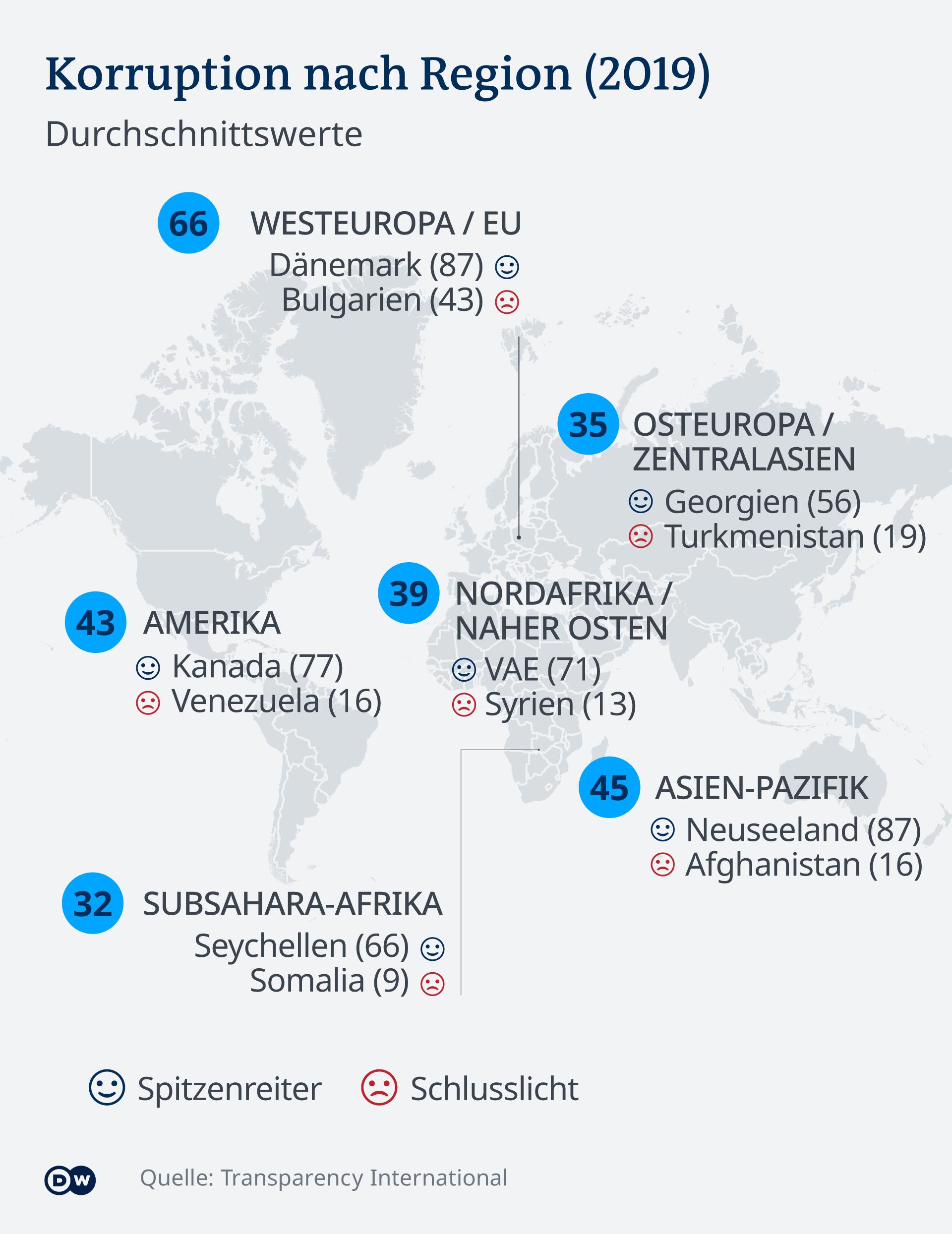 Karte Korruption nach Regionen DE