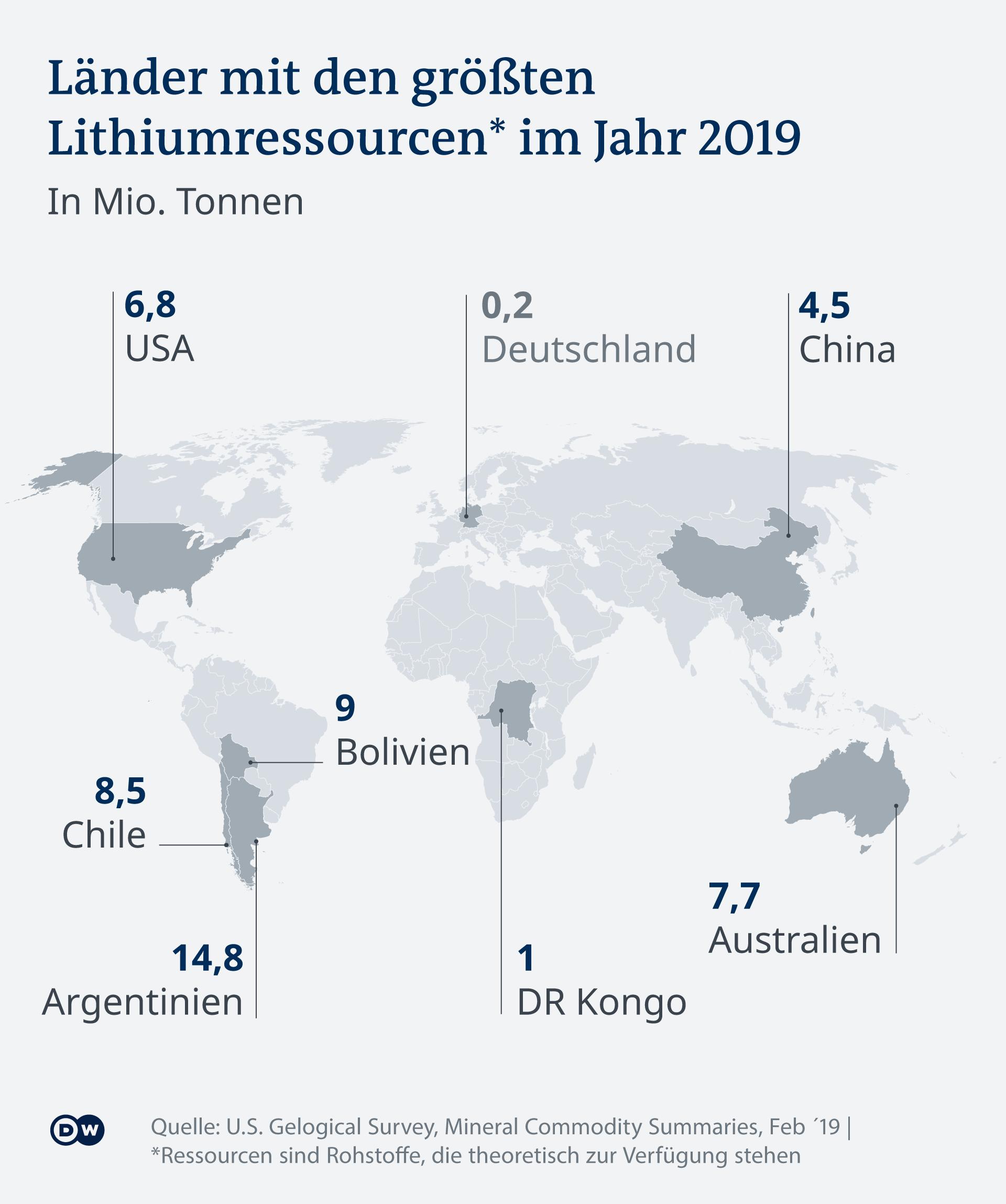 Infografik Länder mit den größten Lithiumressourcen 2019 DE