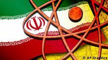 Atom symbol over Iran flag, partial graphic