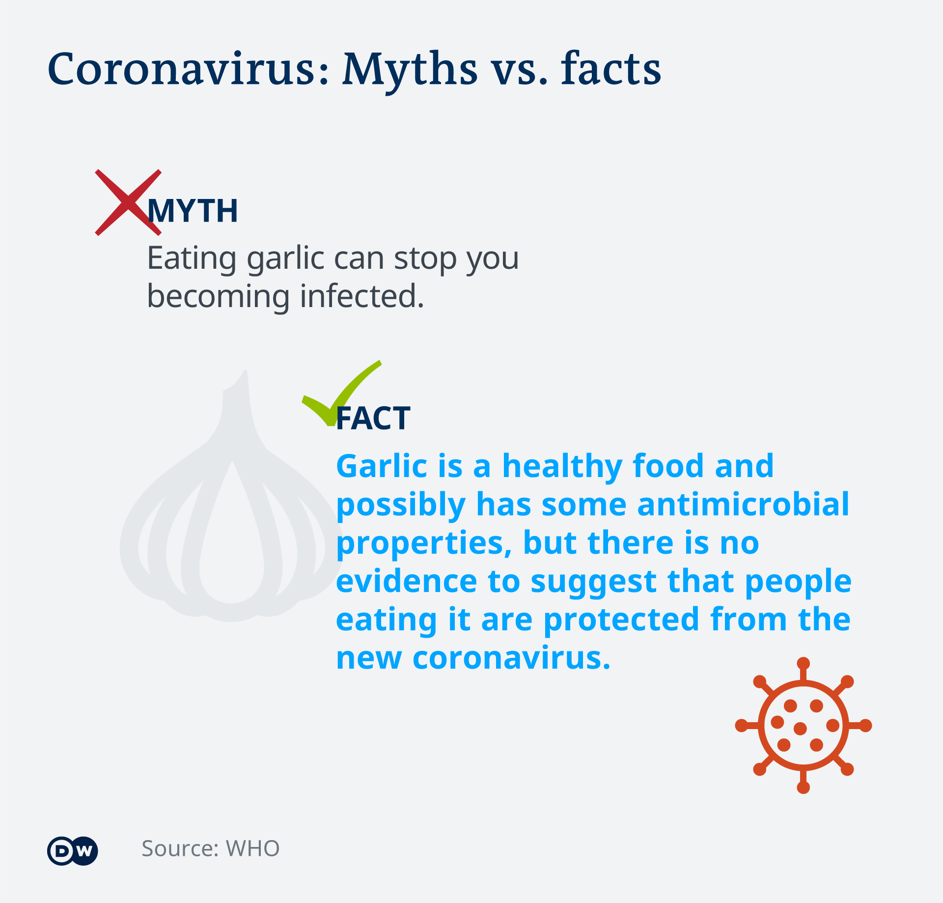 Infografik Coronavirus Mythen Tatsachen Knoblauch EN