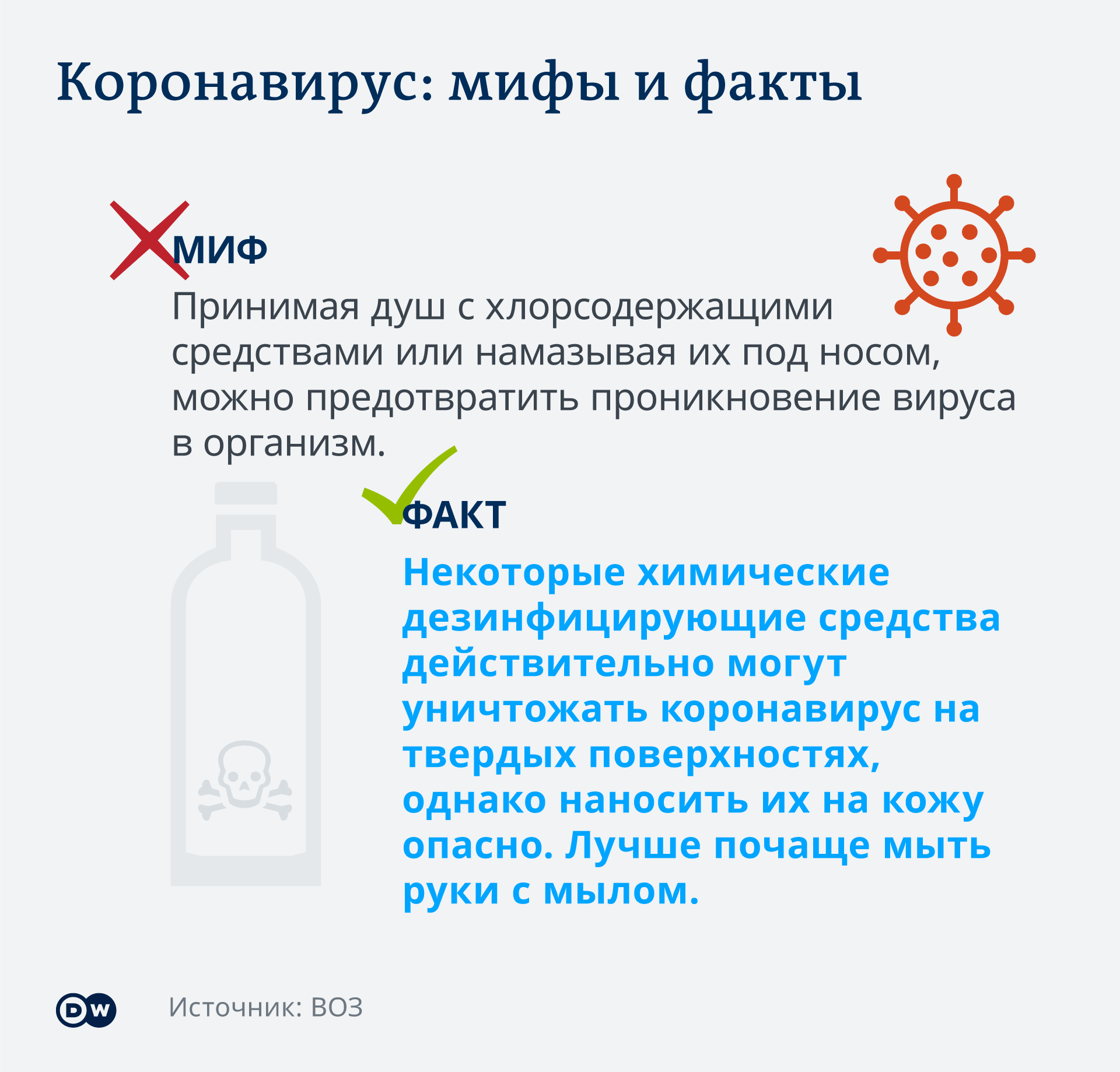Infografik Coronavirus Mythen Tatsachen Bleichmittel RU