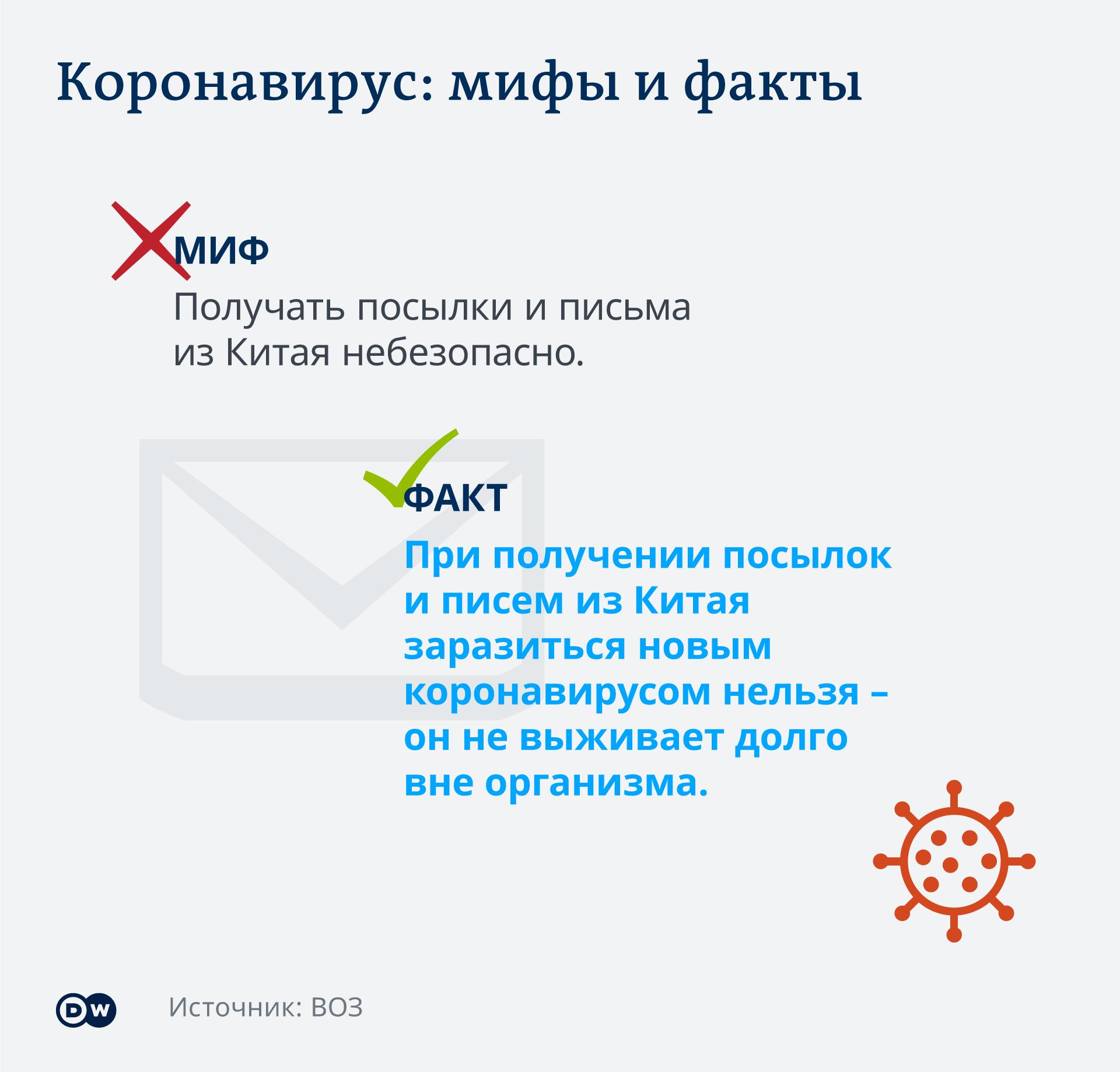 Infografik Coronavirus Mythen Tatsachen Briefe RU