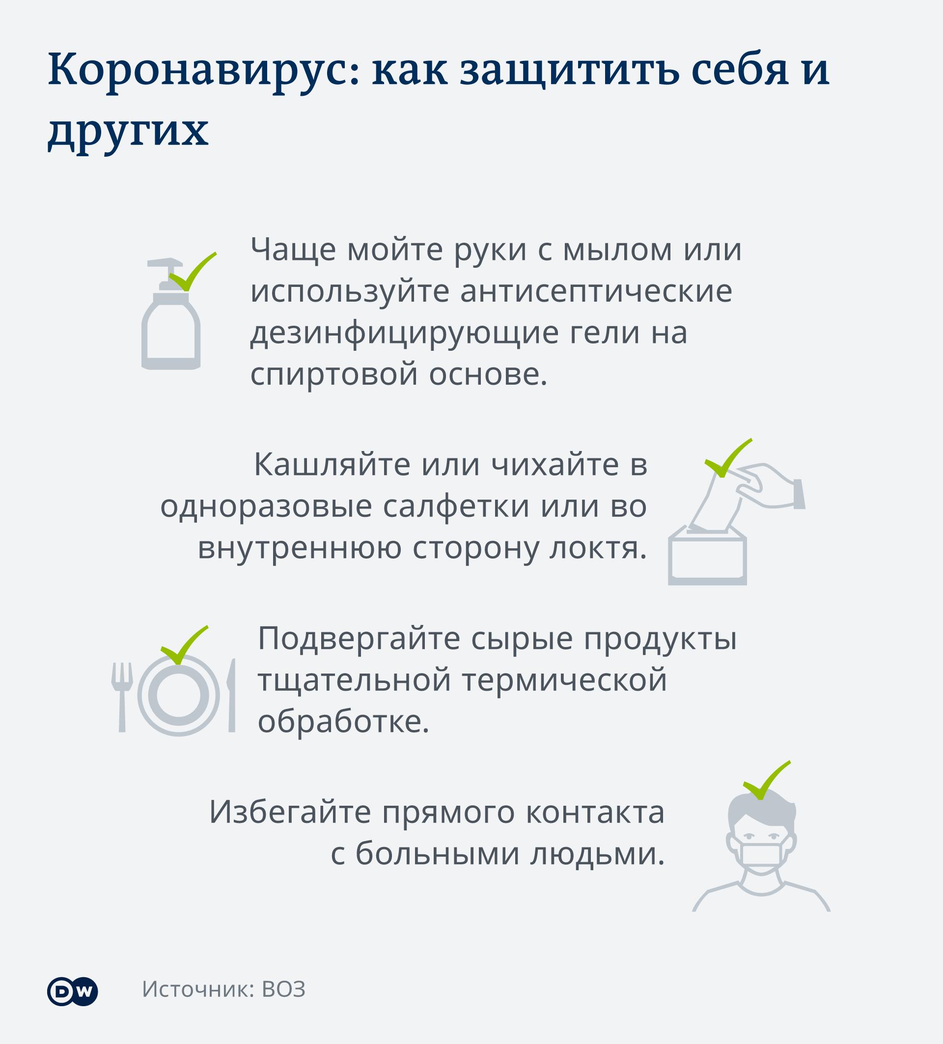 Infografik Coronavirus: Ways to protect yourself and others RU