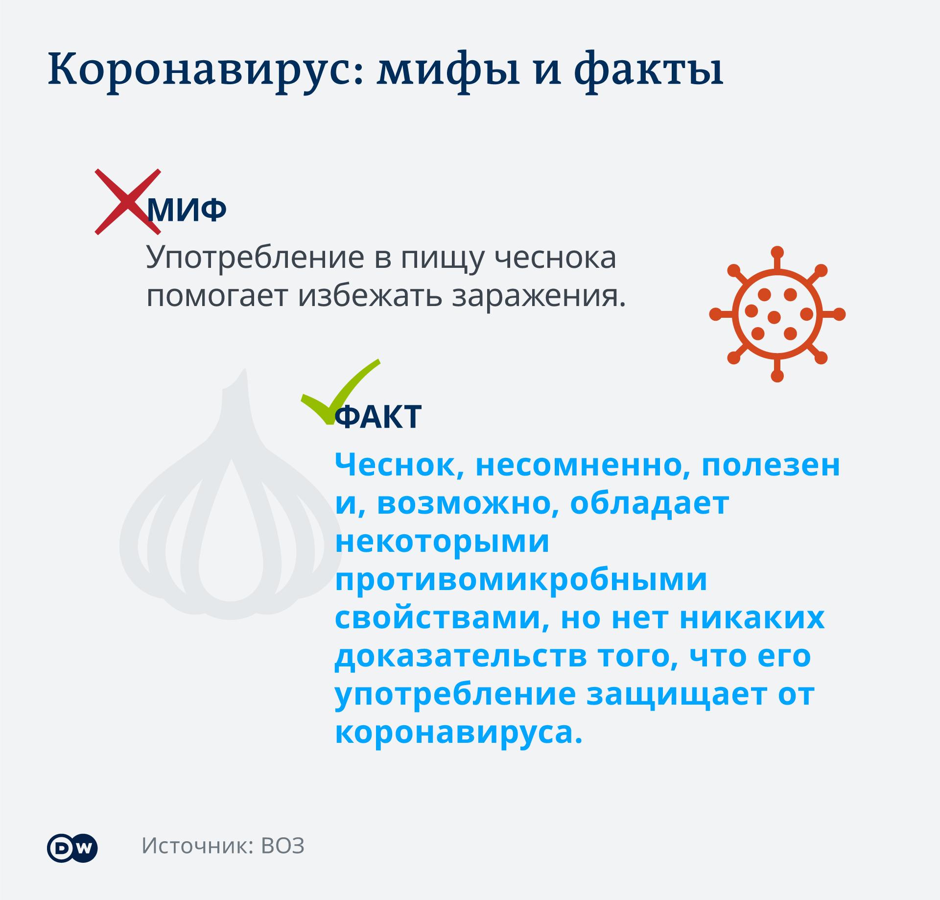 Infografik Coronavirus Mythen Tatsachen Knoblauch RU