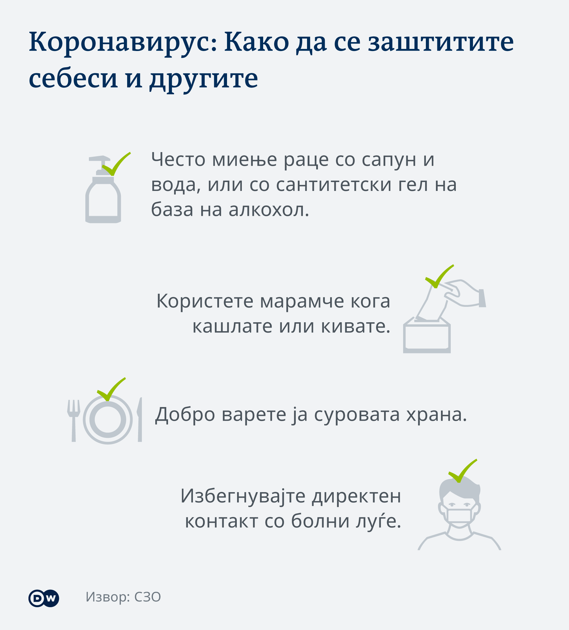 Infografik Coronavirus: Ways to protect yourself and others MK