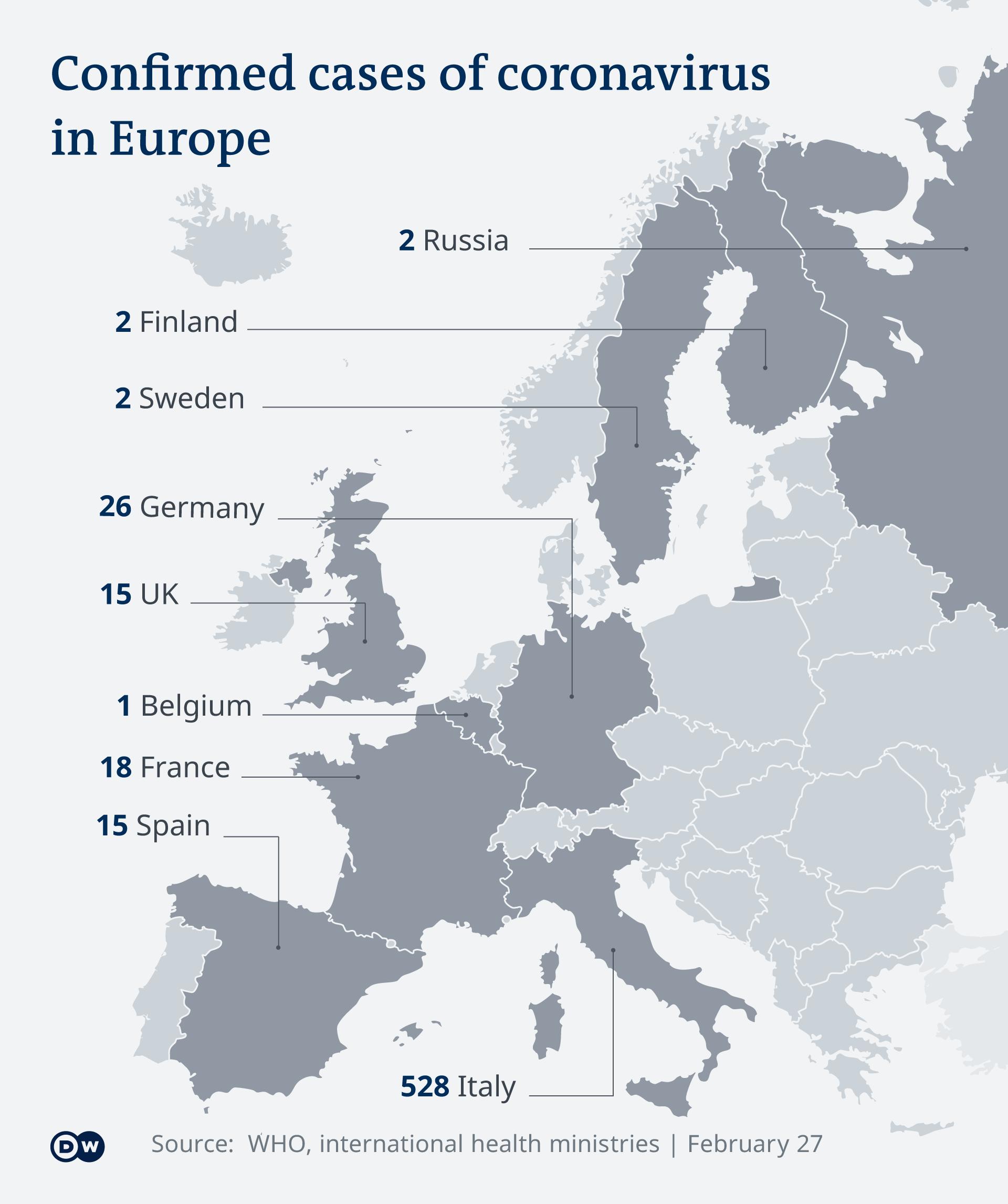 onfirmed cases of coronavirus in Europe