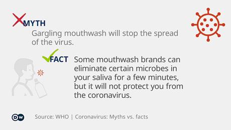 Infographic myth vs. fact coronavirus