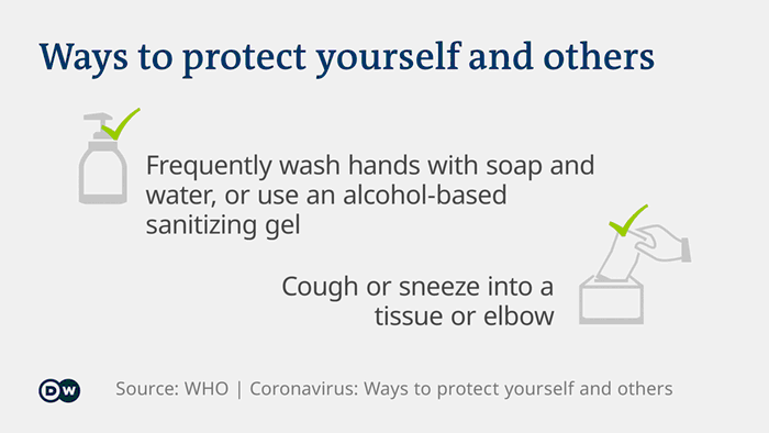 An infographic showing that coughing into the elbow and washing hands regularly are important ways to protect against coronavirus infection