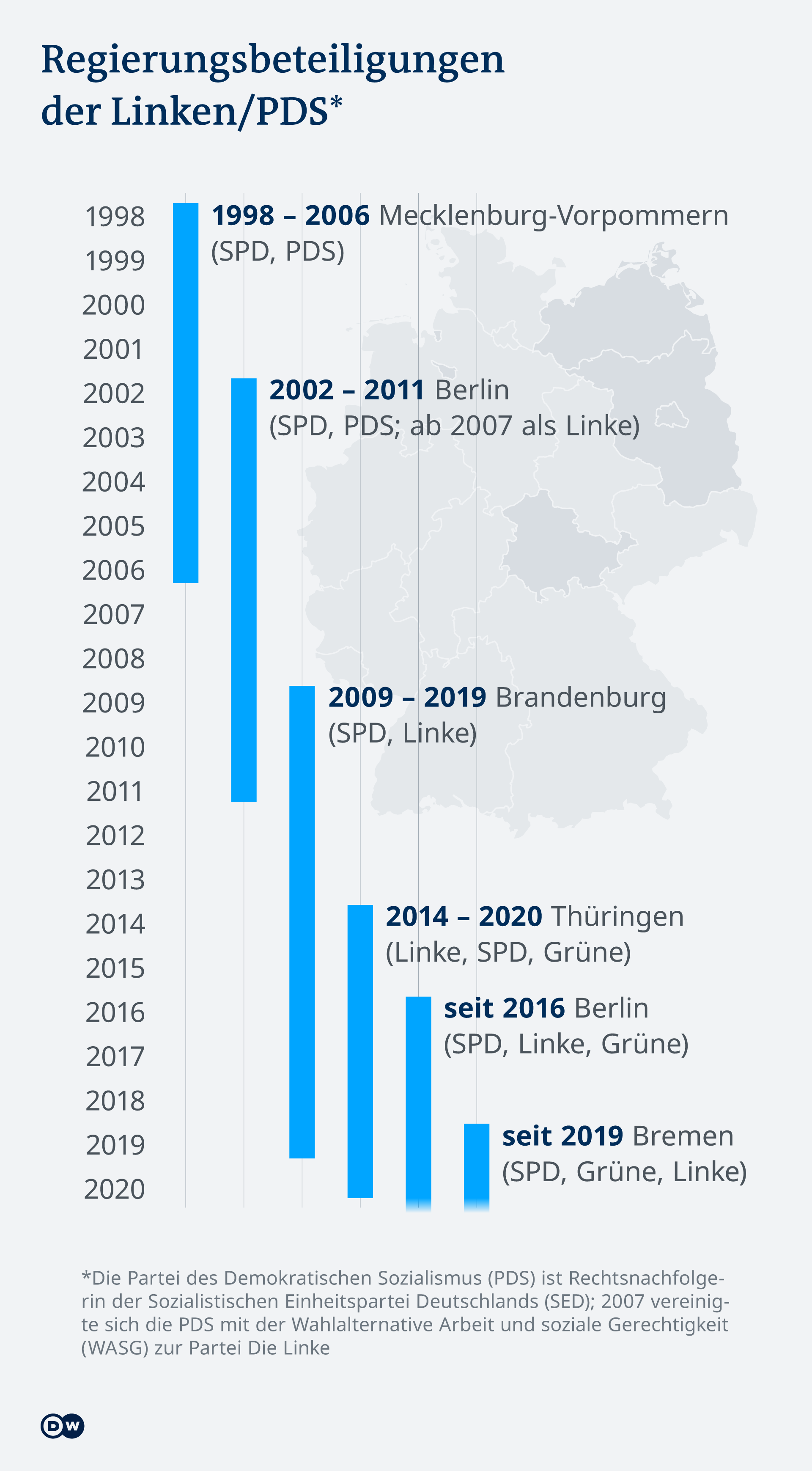 Infografik Regierungsbeteiligungen der Linken/PDS DE