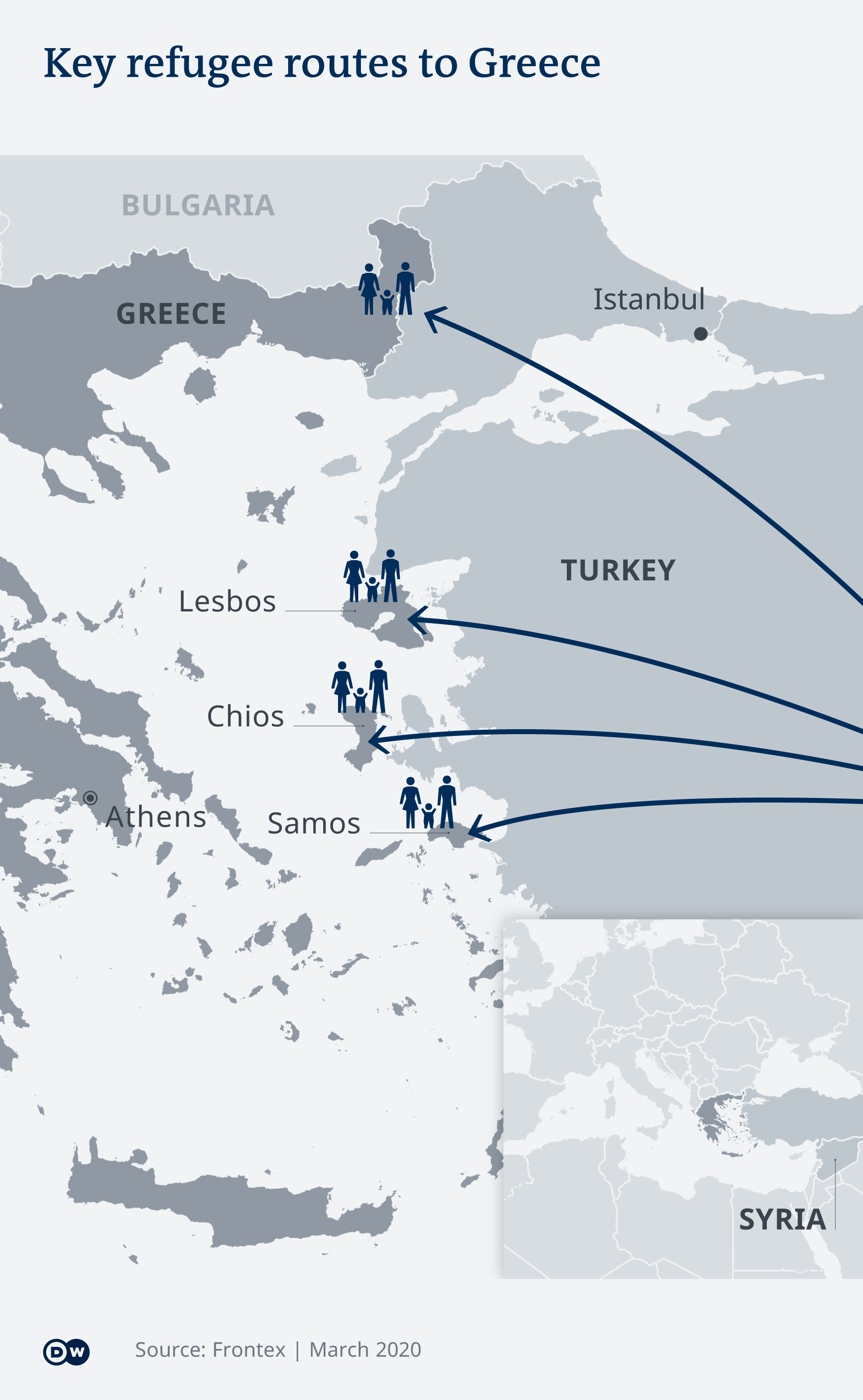 Map showing routes used by migrants to reach the EU