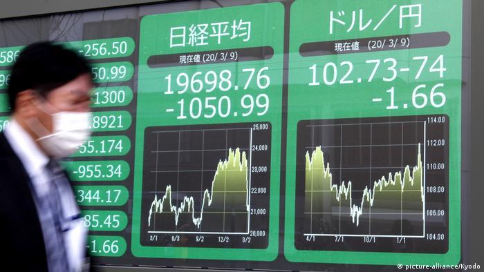 Japan Tokio Auswirkungen auf Börsen durch Coronavirus