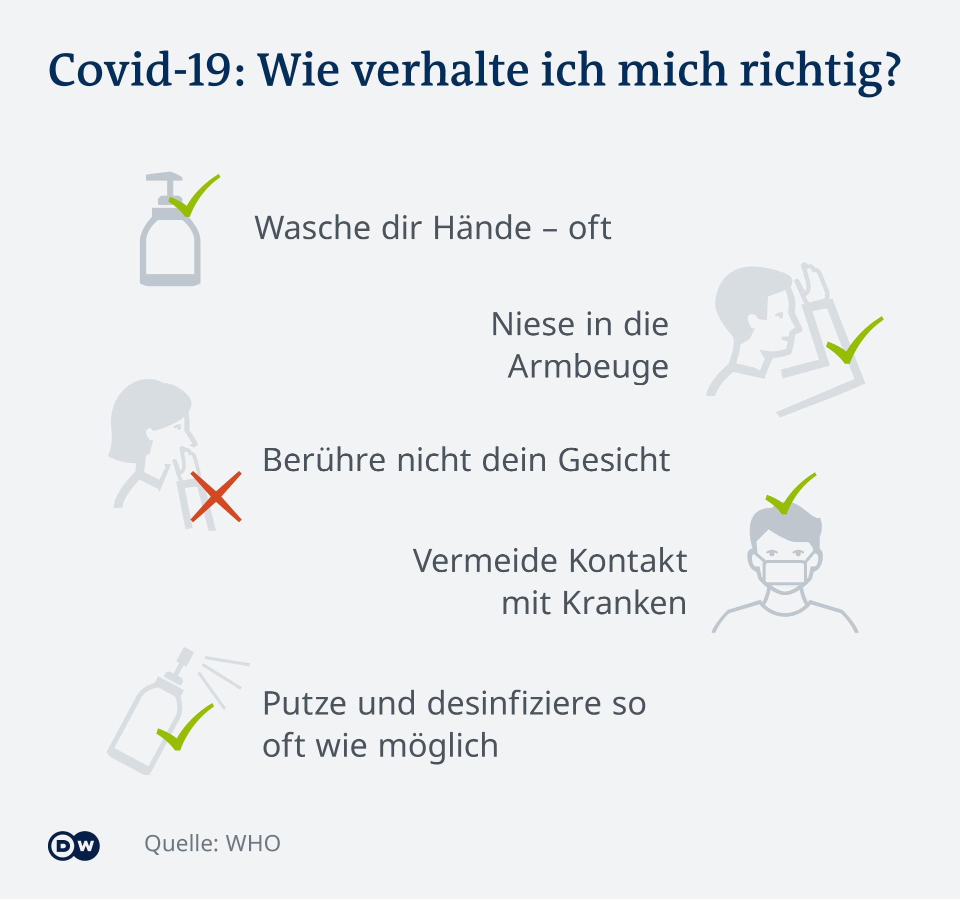Infografik Covid-19 Selbstschutz DE