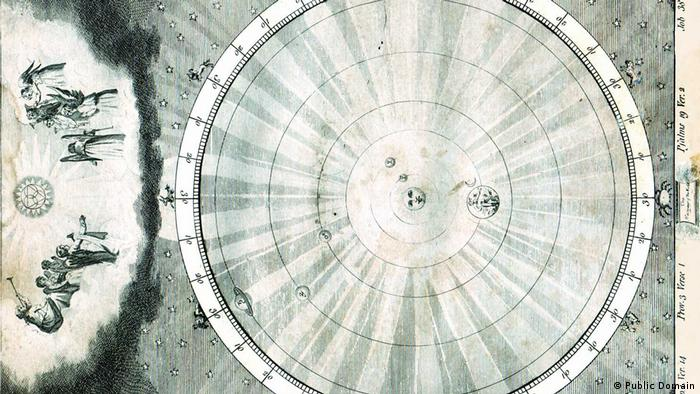 Harmony of the World, an illustration of the heliocentric universe from 1806