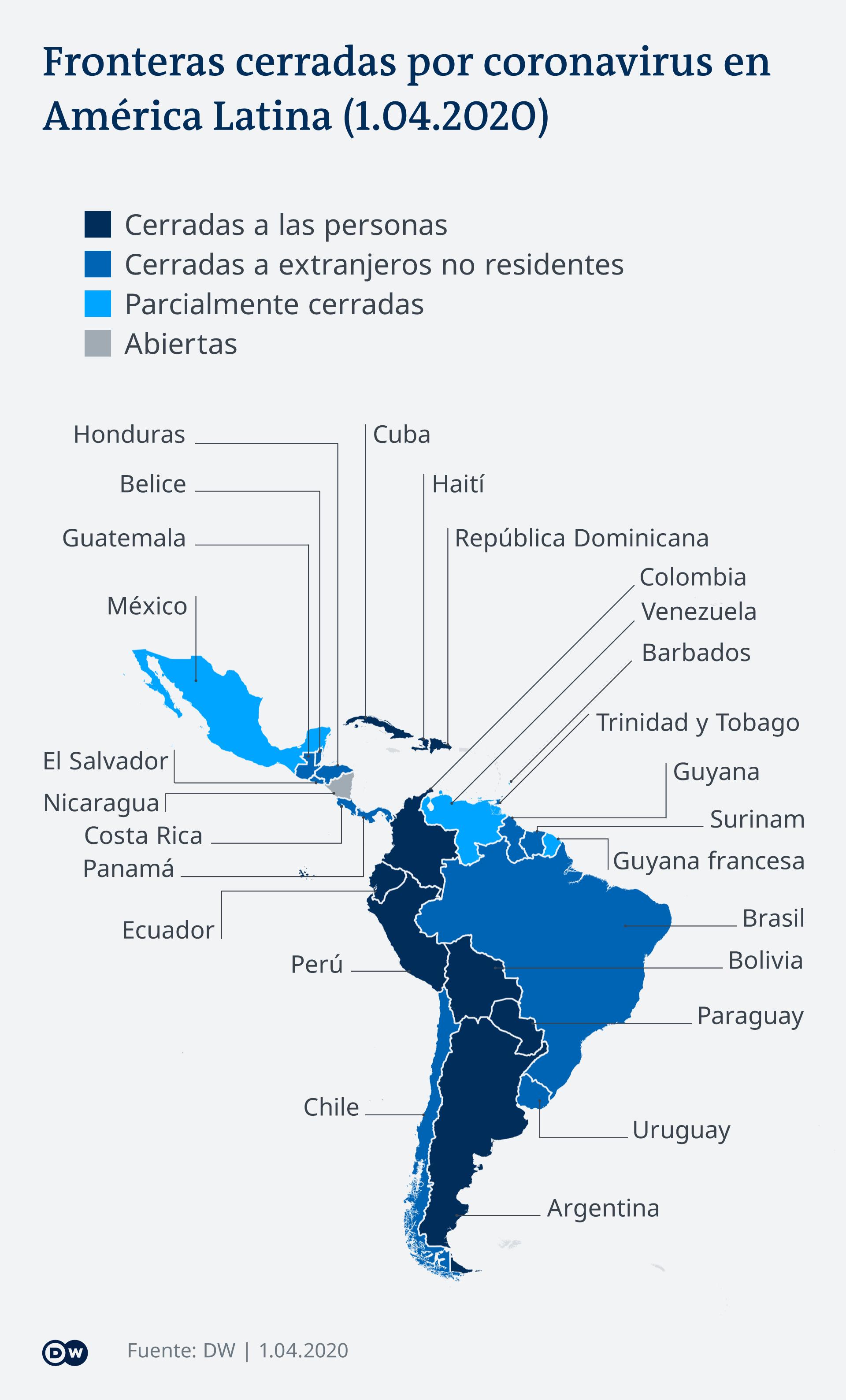 Infografik Lateinamerika Grenzen gecshlossen wegen Coronavirus ES