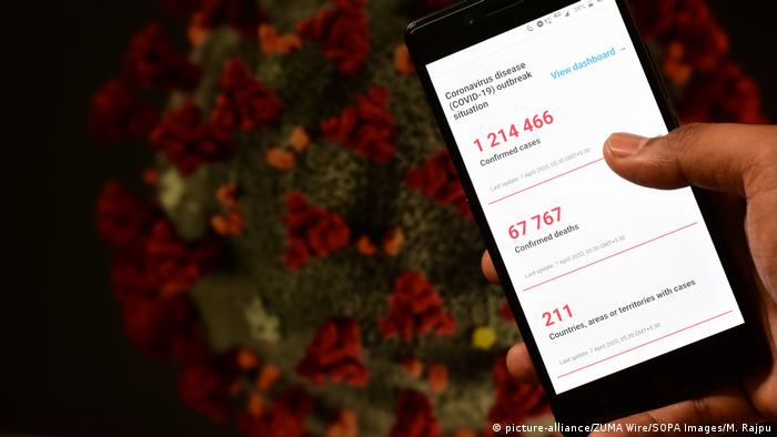 Indien Coronavirus infizierte auf Smartphone