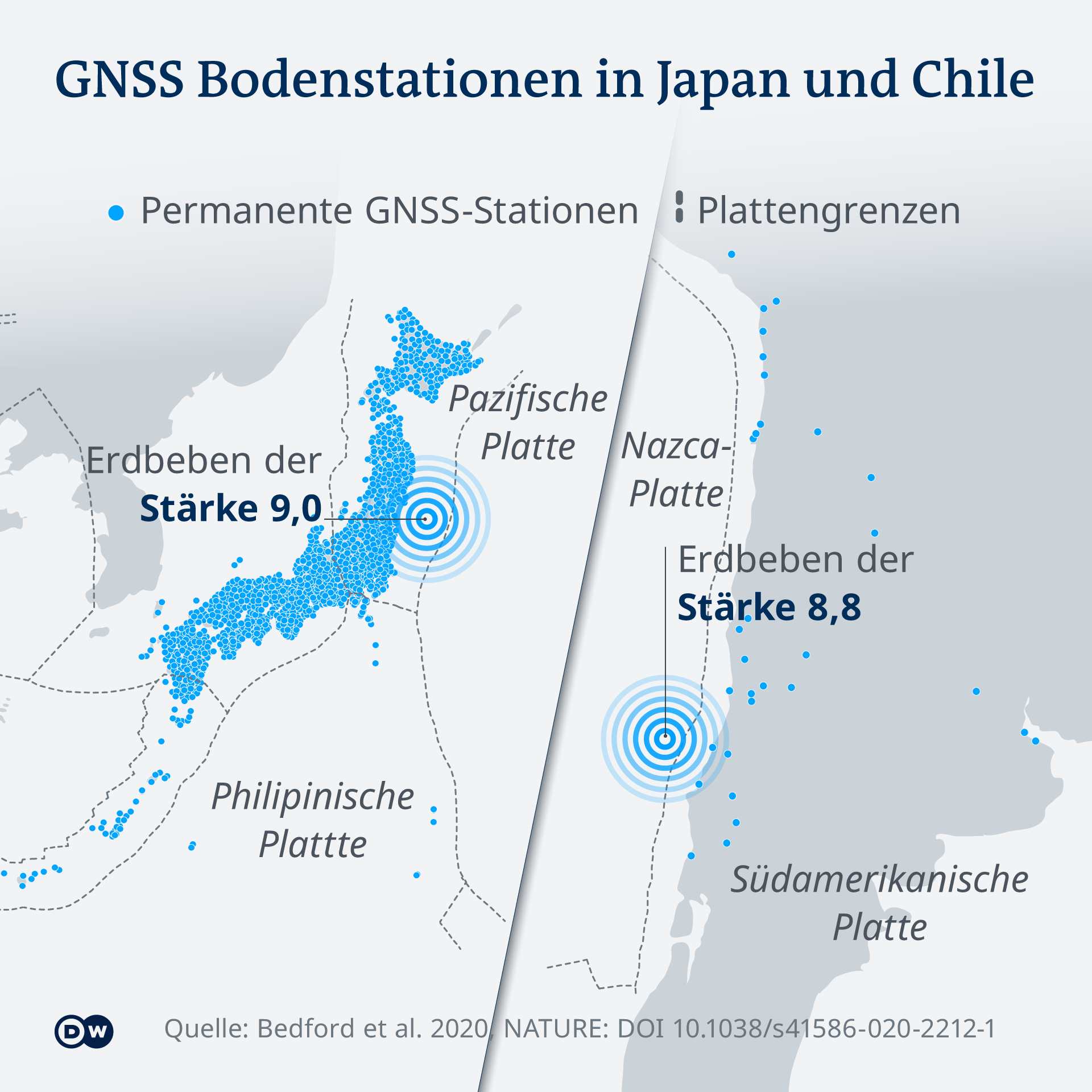 Infografik Karte GNSS Bodenststionen in Japan und Chile DE