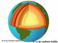 طبقات  جيولوجية عديدة للأرض