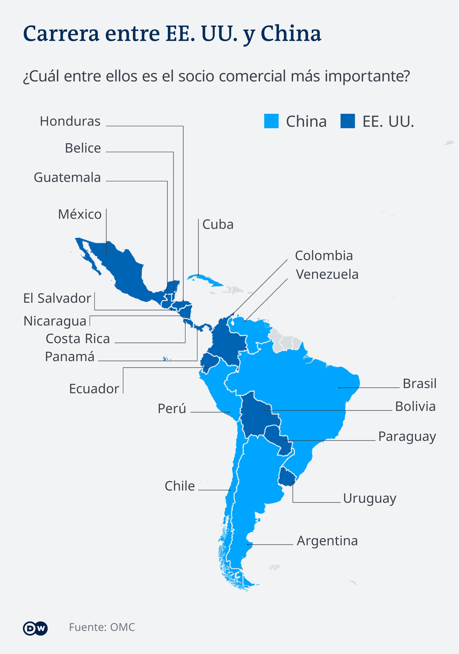 Infografik wichtigste Handelspartner Lateinamerika ES