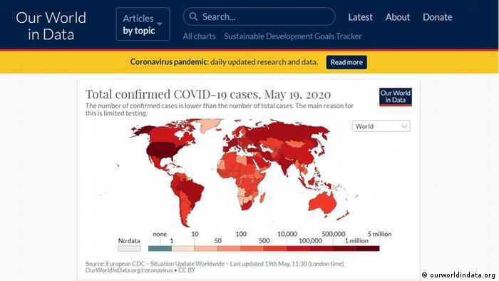 Total de casos confirmados de COVID-19