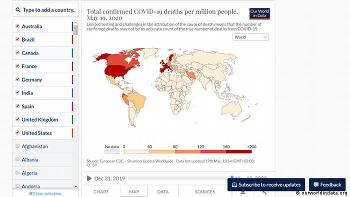 Total de muertes confirmadas por COVID-19 por millón de habitantes